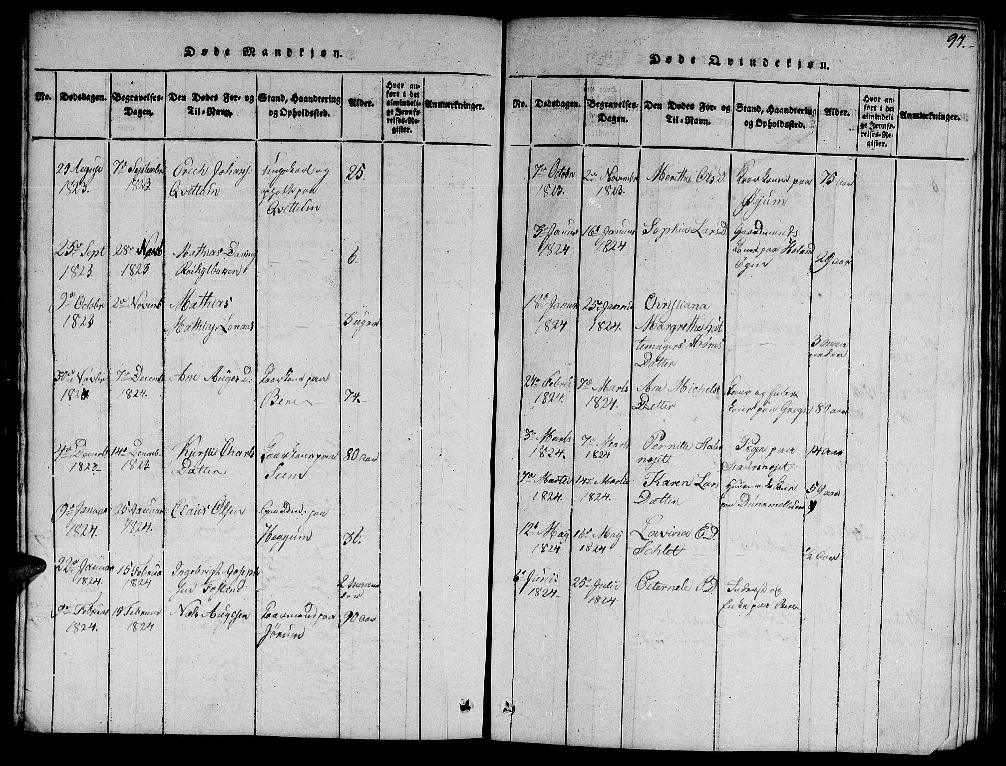 SAT, Ministerialprotokoller, klokkerbøker og fødselsregistre - Nord-Trøndelag, 758/L0521: Klokkerbok nr. 758C01, 1816-1825, s. 97