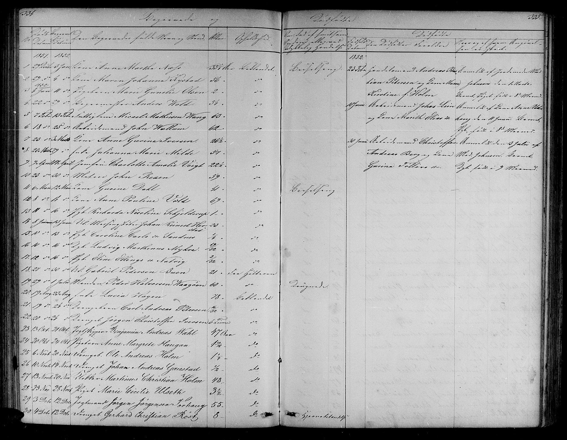 SAT, Ministerialprotokoller, klokkerbøker og fødselsregistre - Sør-Trøndelag, 604/L0219: Klokkerbok nr. 604C02, 1851-1869, s. 334-335
