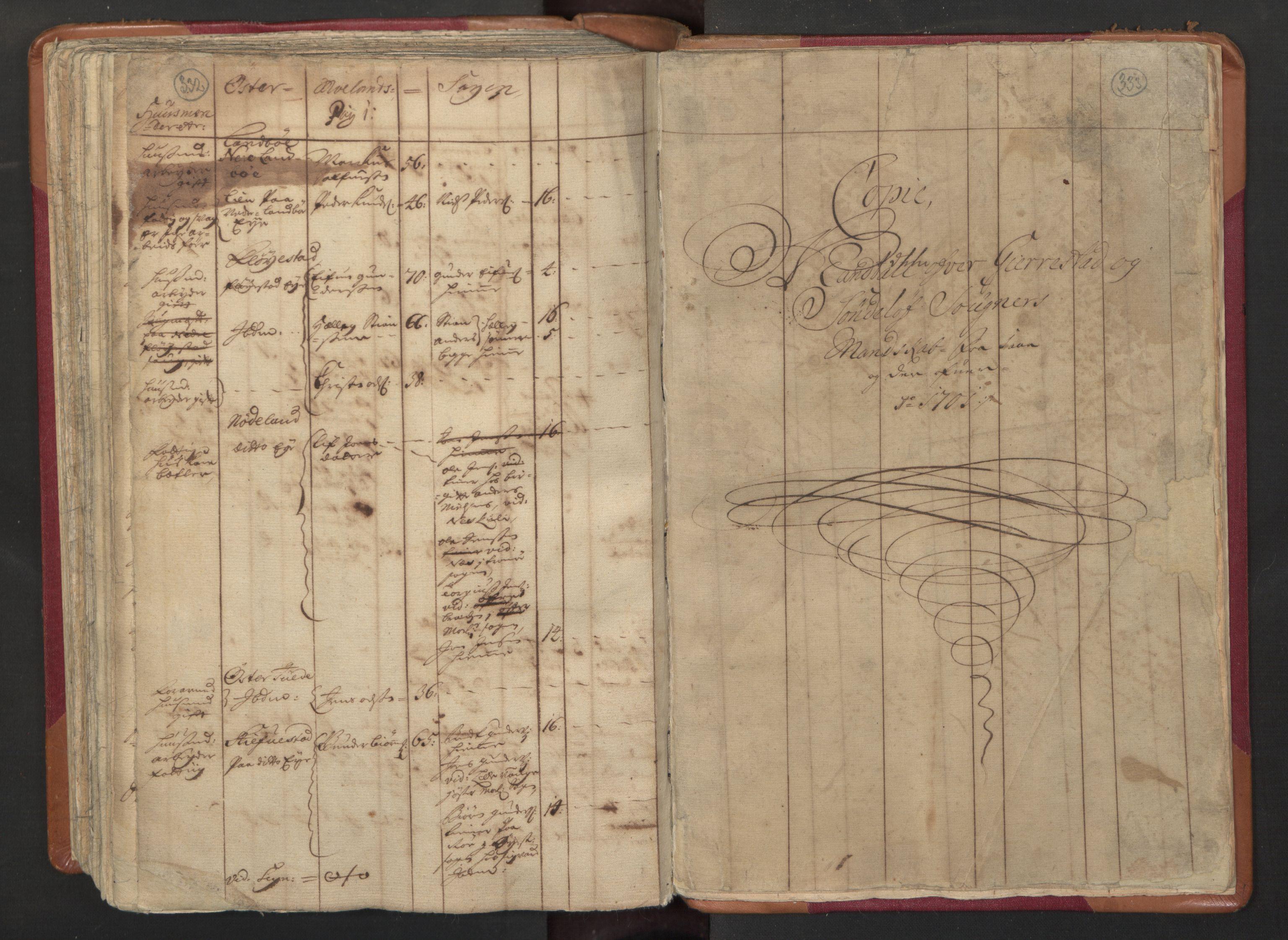 RA, Manntallet 1701, nr. 3: Nedenes fogderi, 1701, s. 332-333