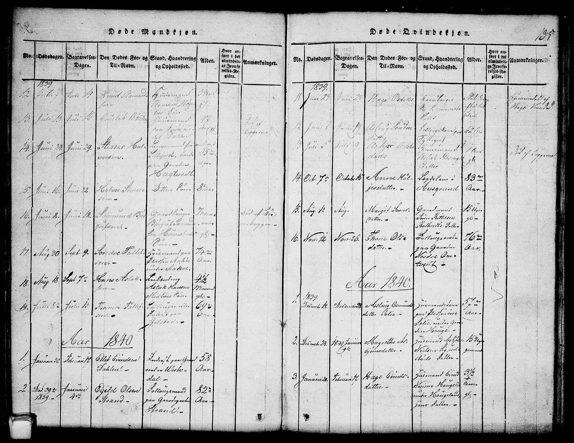 SAKO, Kviteseid kirkebøker, G/Gb/L0001: Klokkerbok nr. II 1, 1815-1842, s. 135