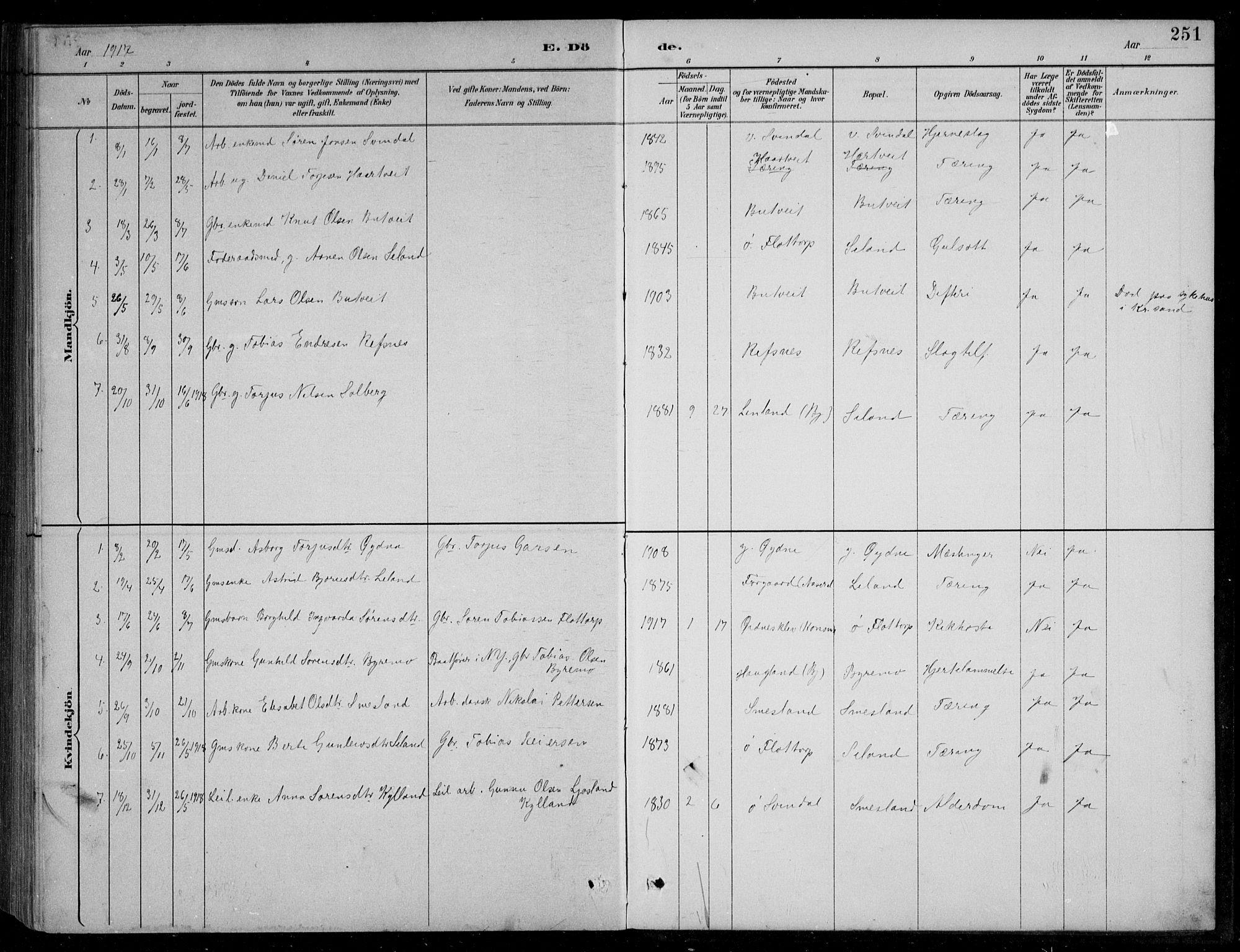 SAK, Bjelland sokneprestkontor, F/Fb/Fbc/L0003: Klokkerbok nr. B 3, 1887-1924, s. 251
