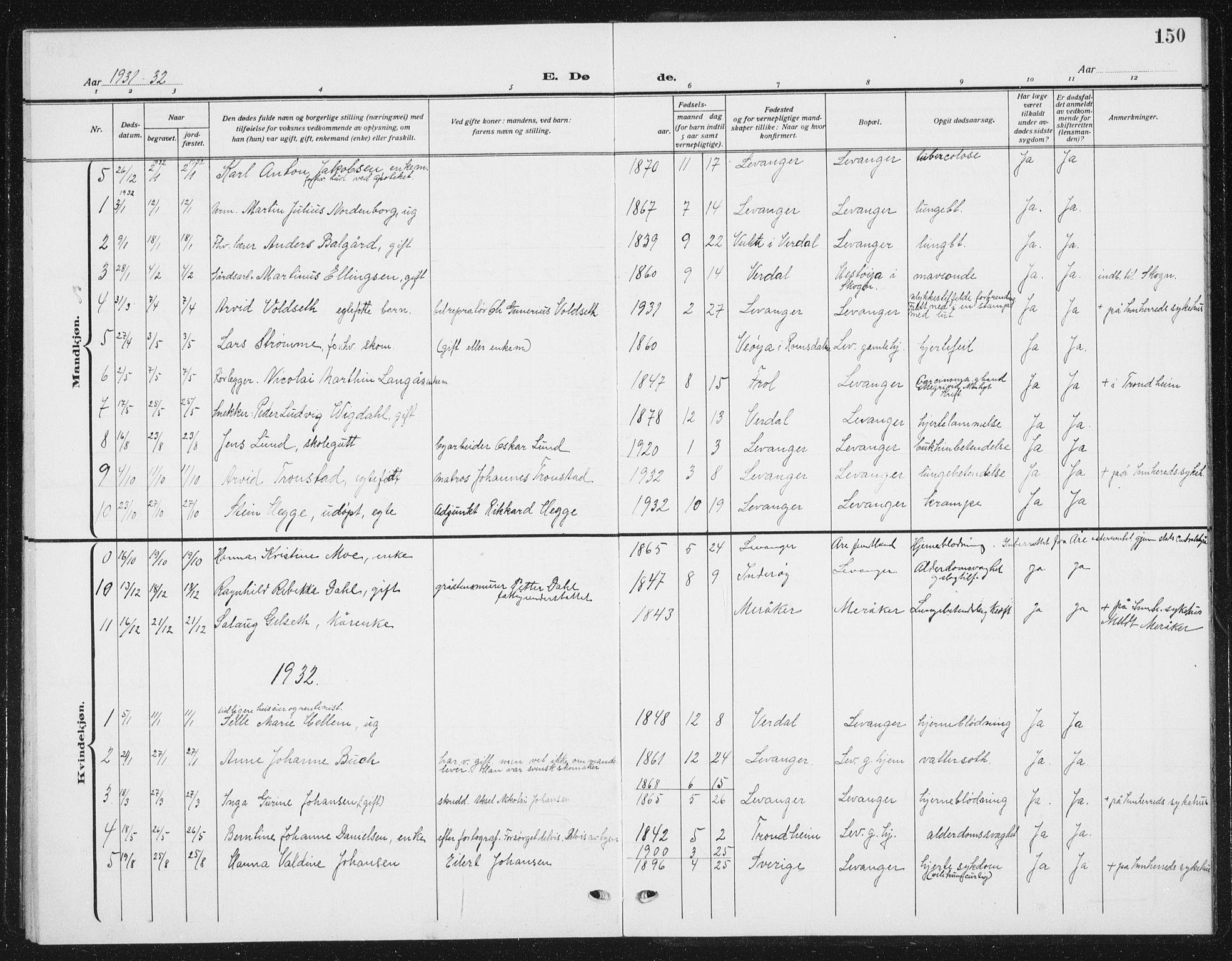SAT, Ministerialprotokoller, klokkerbøker og fødselsregistre - Nord-Trøndelag, 720/L0193: Klokkerbok nr. 720C02, 1918-1941, s. 150