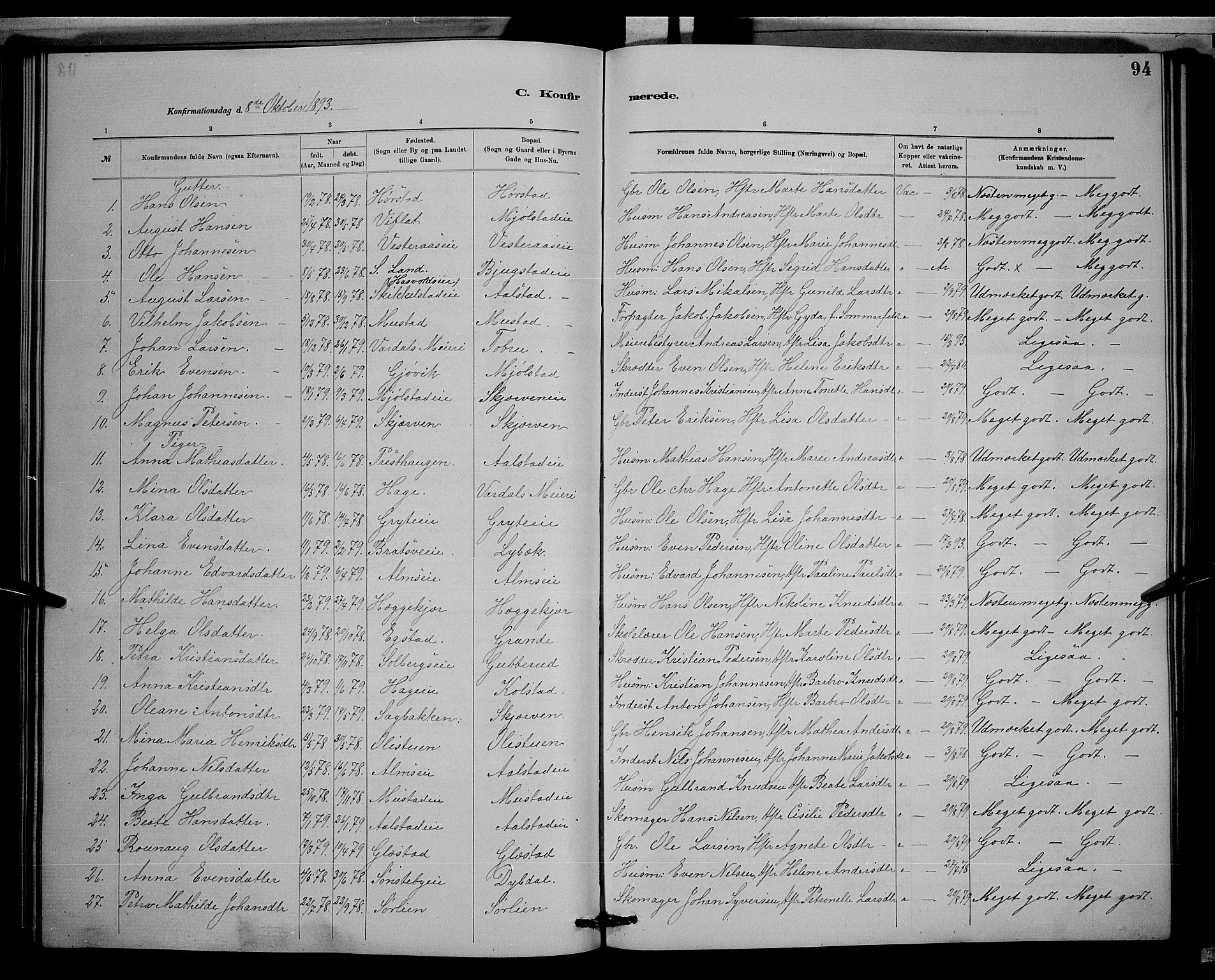 SAH, Vardal prestekontor, H/Ha/Hab/L0008: Klokkerbok nr. 8, 1881-1898, s. 94