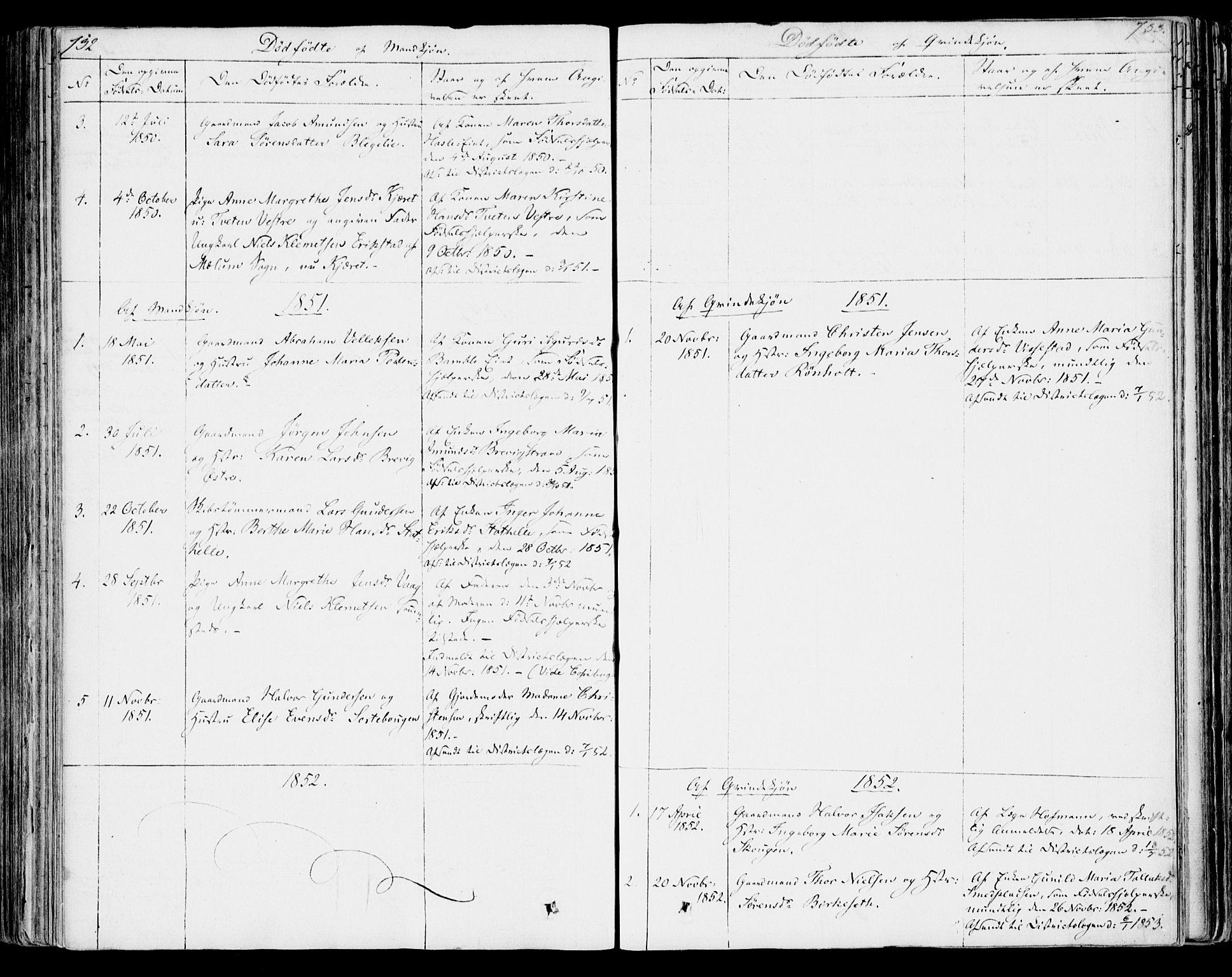 SAKO, Bamble kirkebøker, F/Fa/L0004: Ministerialbok nr. I 4, 1834-1853, s. 732-733