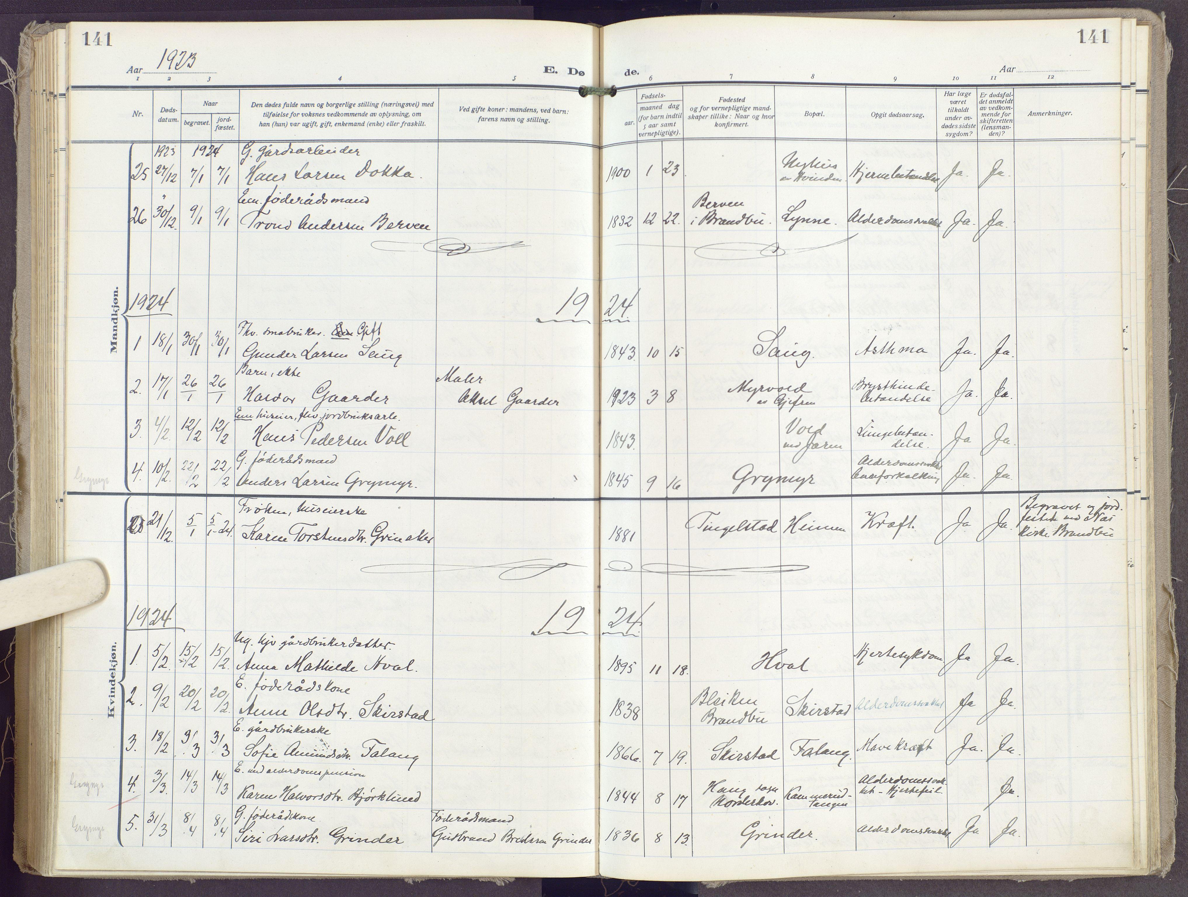 SAH, Gran prestekontor, Ministerialbok nr. 23, 1919-1938, s. 141