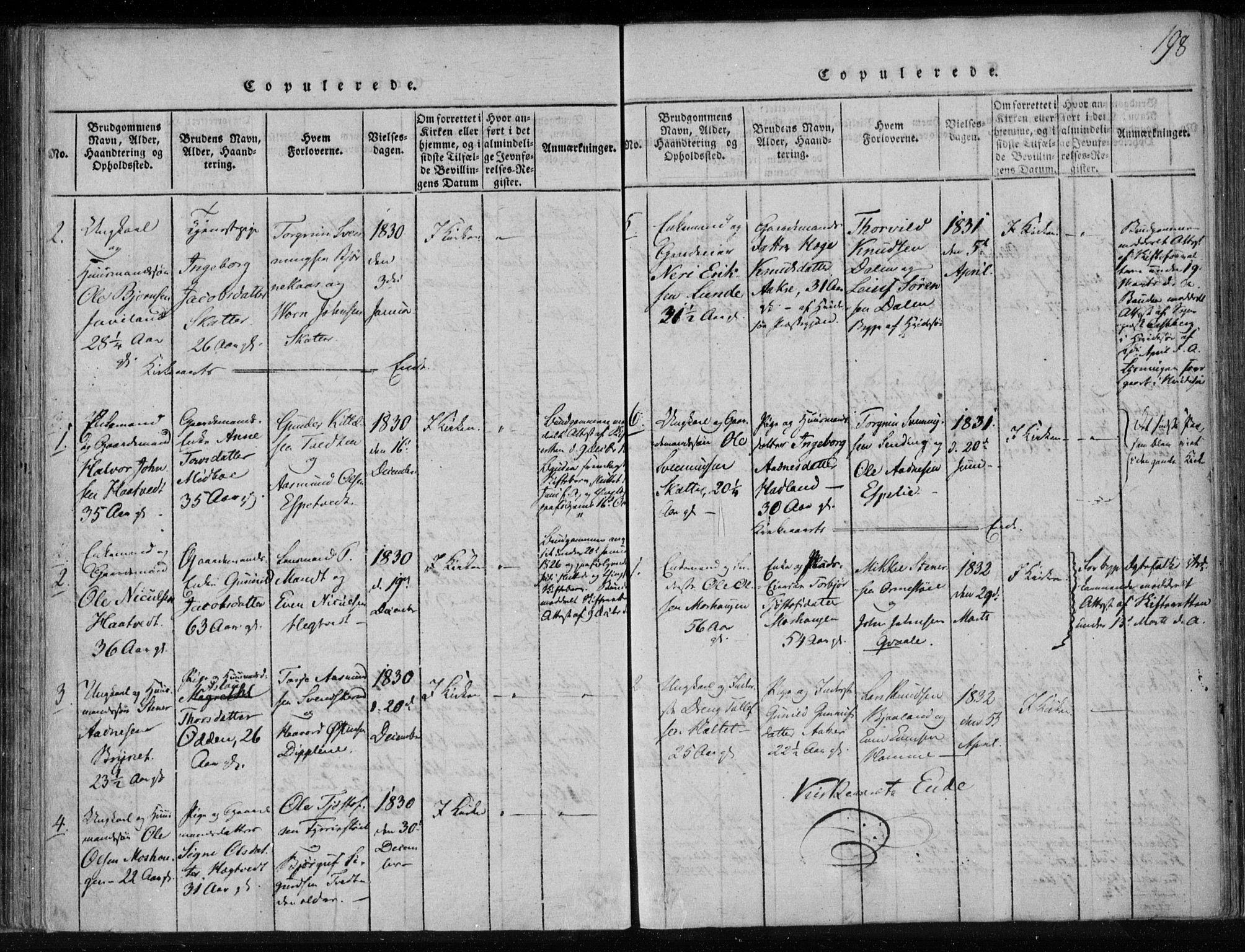 SAKO, Lårdal kirkebøker, F/Fa/L0005: Ministerialbok nr. I 5, 1815-1860, s. 198