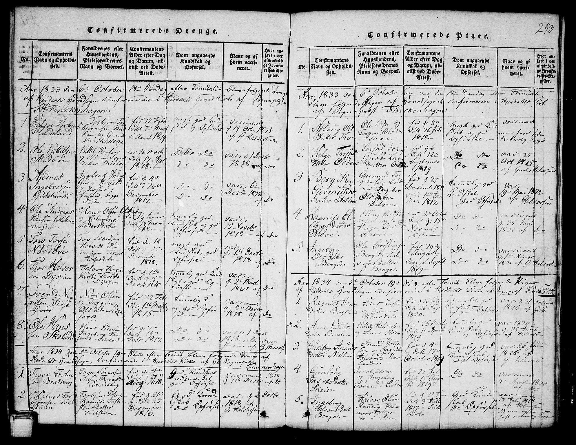 SAKO, Hjartdal kirkebøker, G/Ga/L0001: Klokkerbok nr. I 1, 1815-1842, s. 253