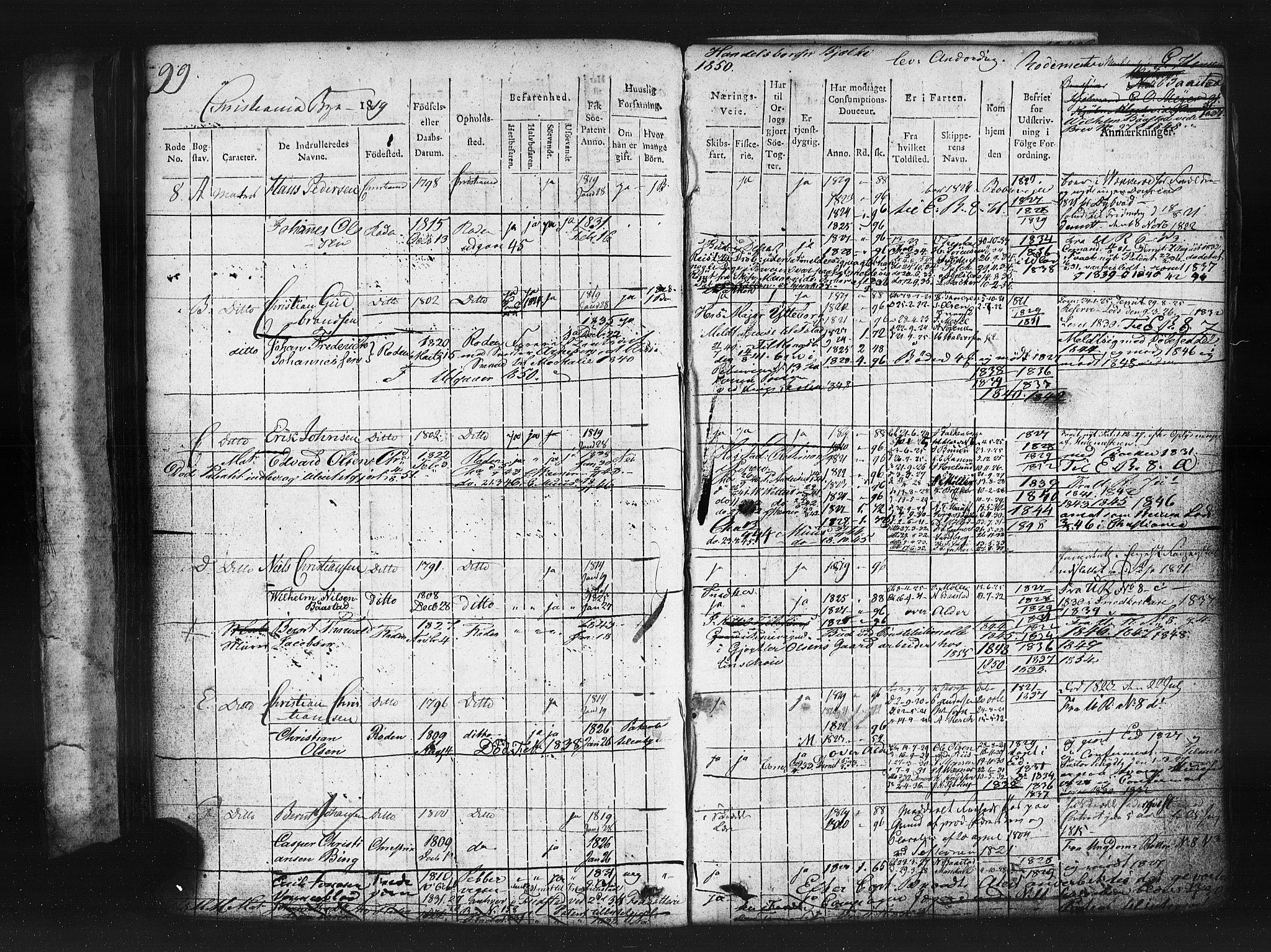 SAO, Oslo mønstringskontor, F/Fc/Fcb/L0001: Hovedrulle, 1819, s. 99