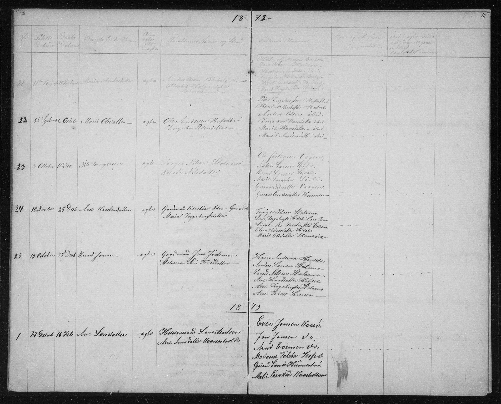 SAT, Ministerialprotokoller, klokkerbøker og fødselsregistre - Sør-Trøndelag, 631/L0513: Klokkerbok nr. 631C01, 1869-1879, s. 15