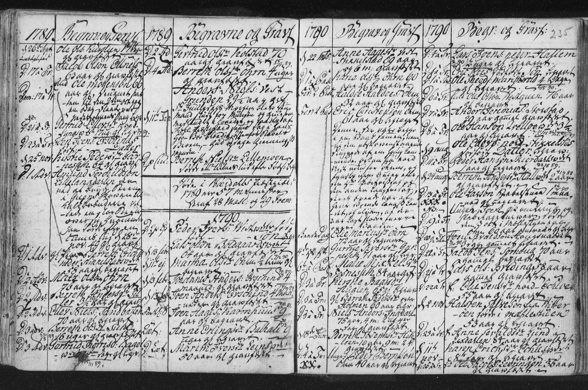 SAT, Ministerialprotokoller, klokkerbøker og fødselsregistre - Nord-Trøndelag, 723/L0232: Ministerialbok nr. 723A03, 1781-1804, s. 235