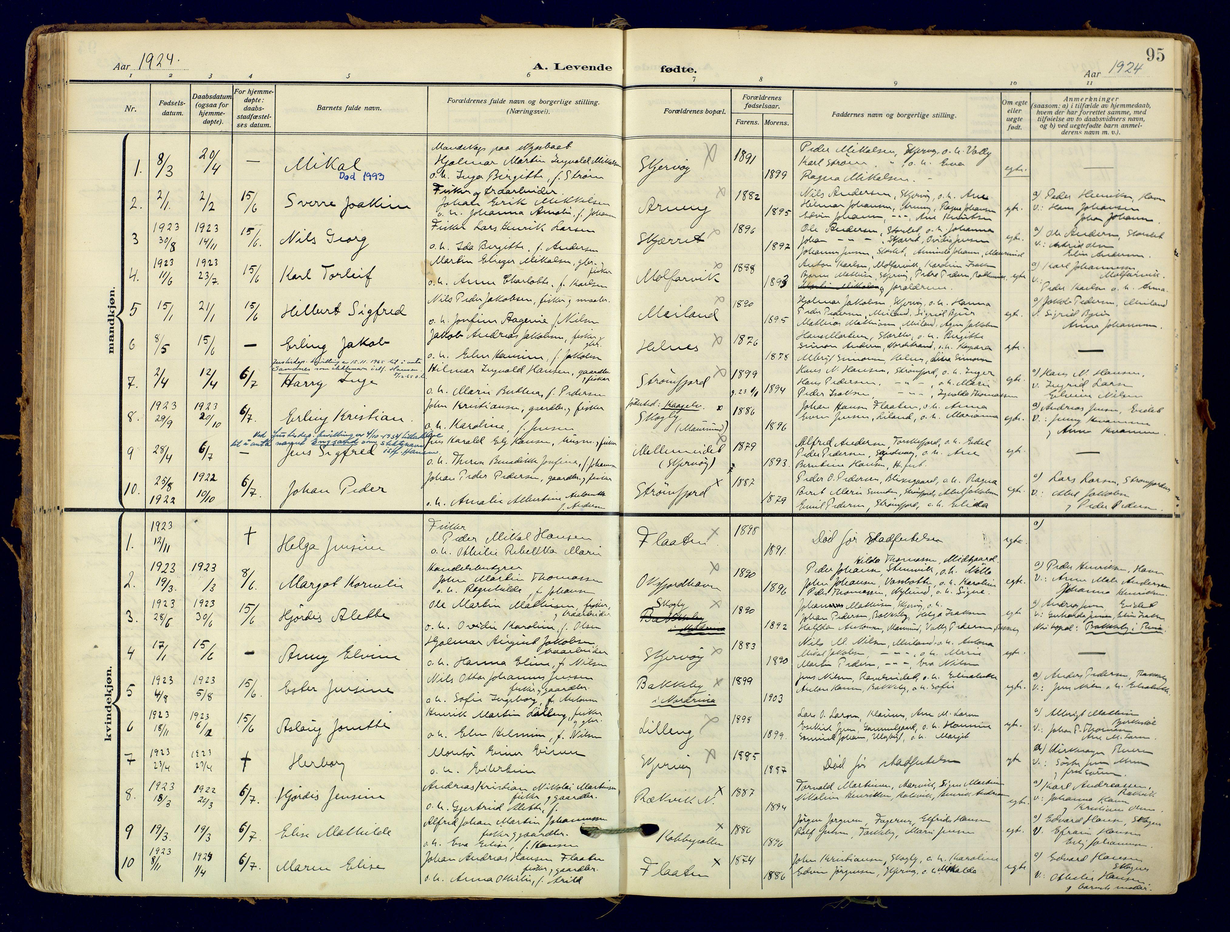 SATØ, Skjervøy sokneprestkontor, H/Ha/Haa: Ministerialbok nr. 18, 1910-1926, s. 95