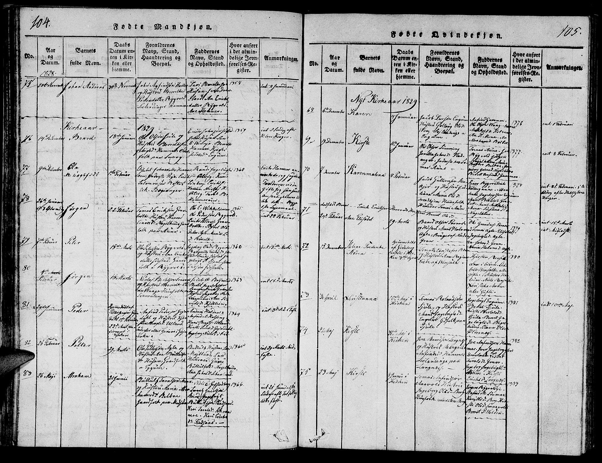 SAT, Ministerialprotokoller, klokkerbøker og fødselsregistre - Nord-Trøndelag, 749/L0479: Klokkerbok nr. 749C01, 1817-1829, s. 104-105