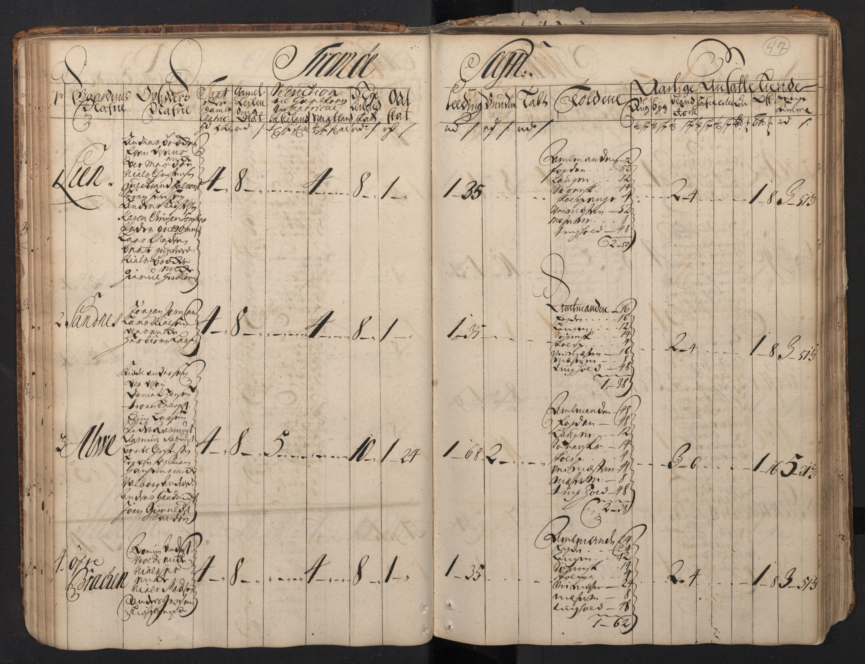 RA, Rentekammeret inntil 1814, Realistisk ordnet avdeling, N/Nb/Nbf/L0123: Nedenes matrikkelprotokoll, 1723, s. 46b-47a