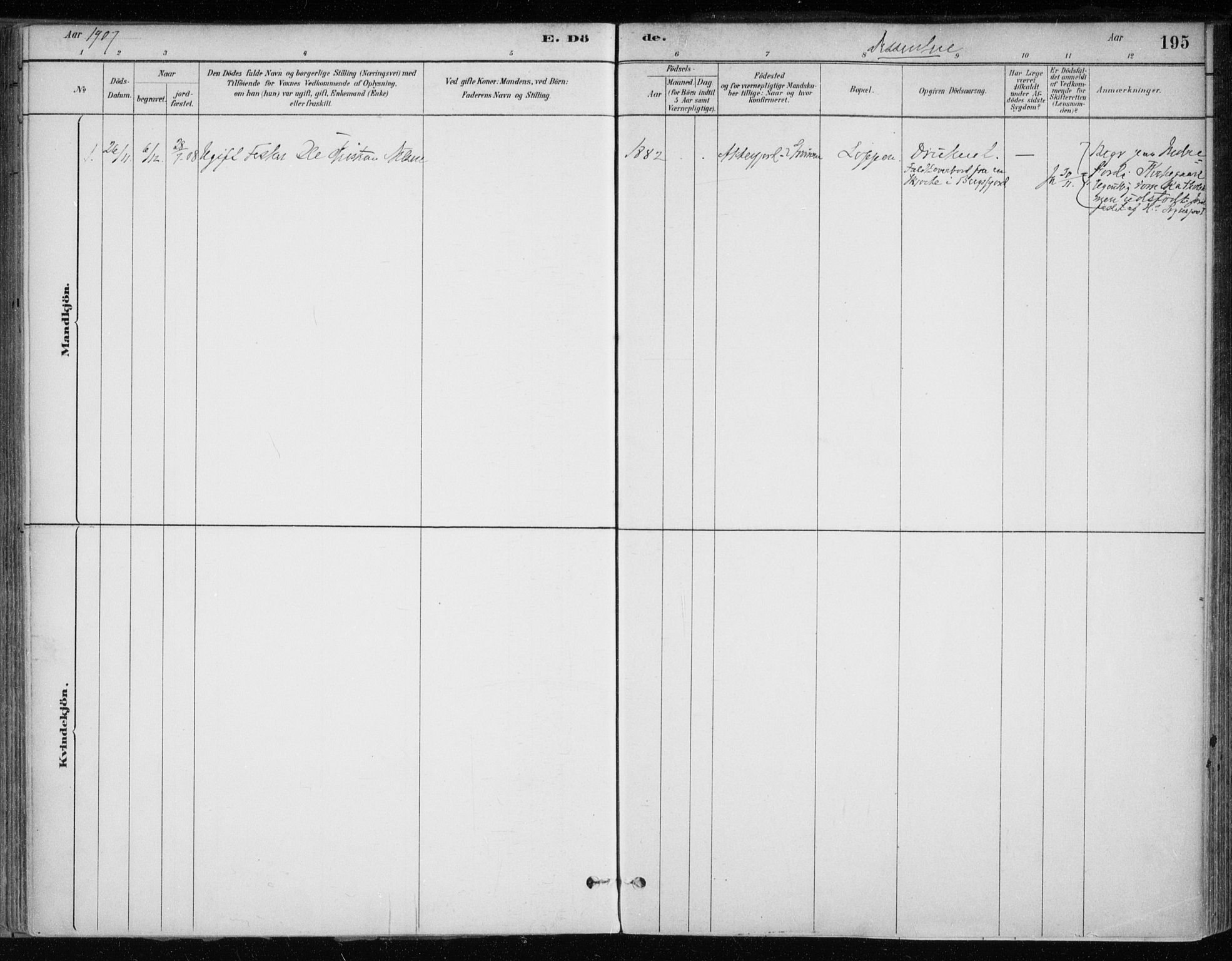 SATØ, Hammerfest sokneprestkontor, H/Ha/L0013.kirke: Ministerialbok nr. 13, 1898-1917, s. 195