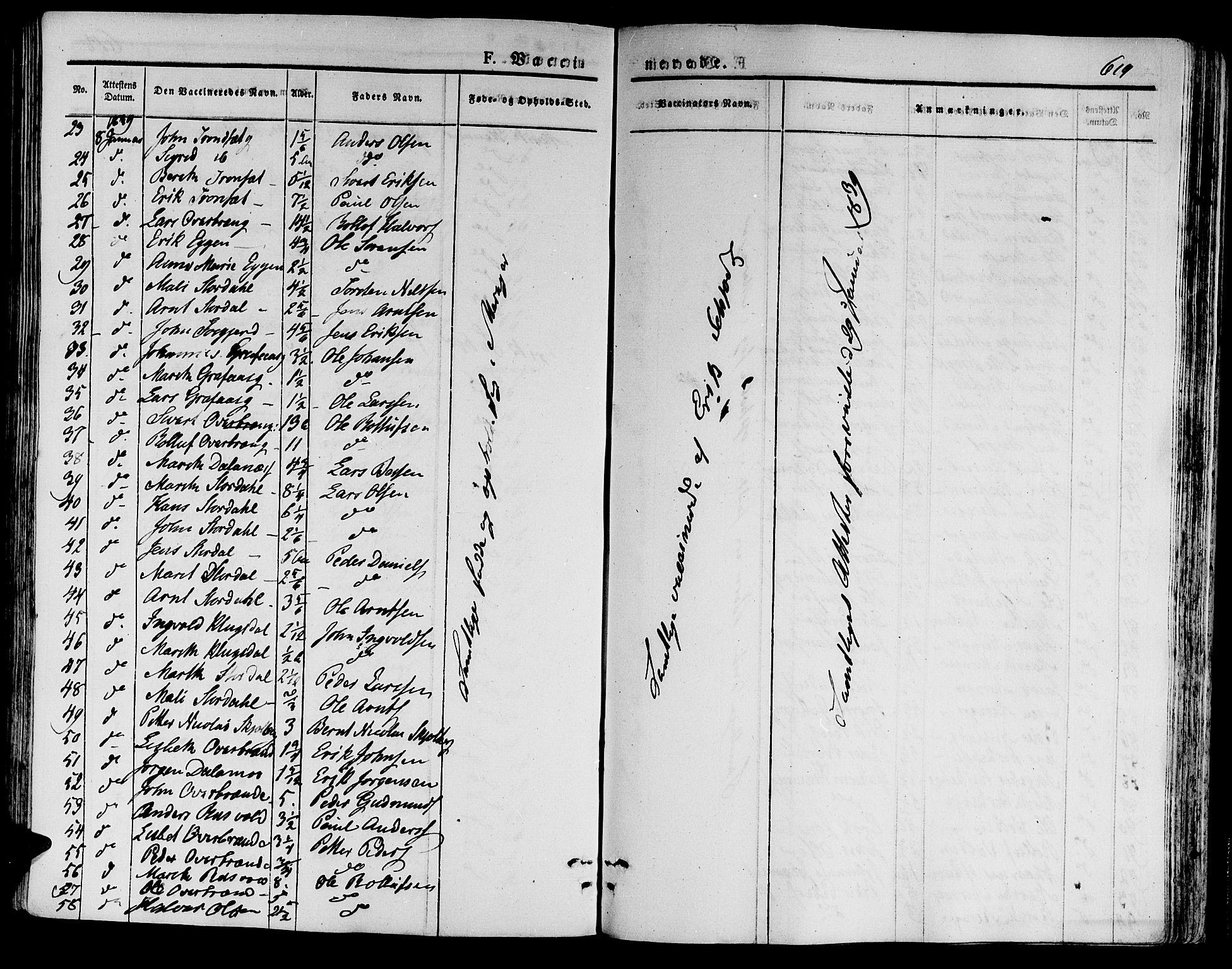 SAT, Ministerialprotokoller, klokkerbøker og fødselsregistre - Nord-Trøndelag, 709/L0072: Ministerialbok nr. 709A12, 1833-1844, s. 619