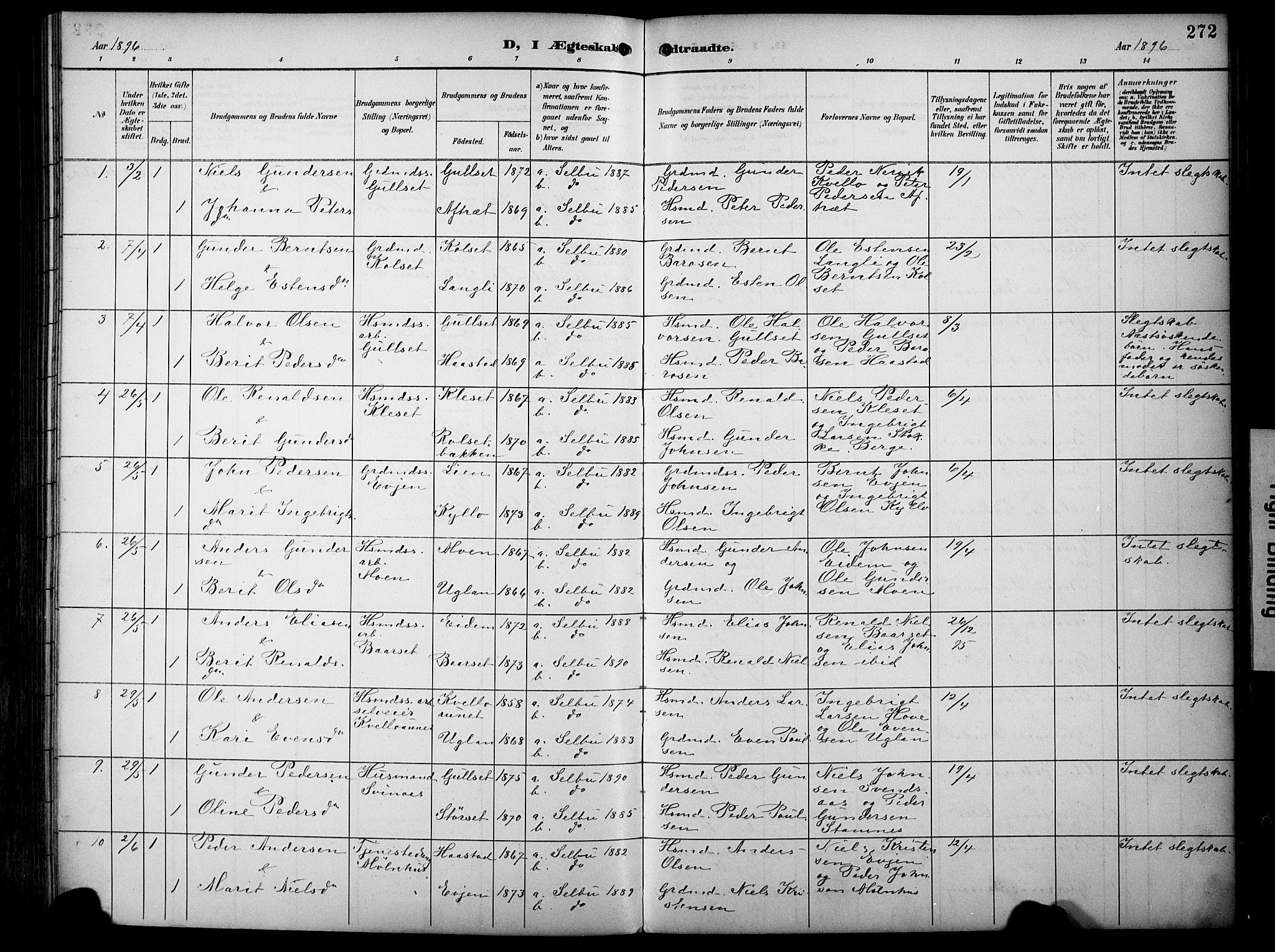 SAT, Ministerialprotokoller, klokkerbøker og fødselsregistre - Sør-Trøndelag, 695/L1149: Ministerialbok nr. 695A09, 1891-1902, s. 272
