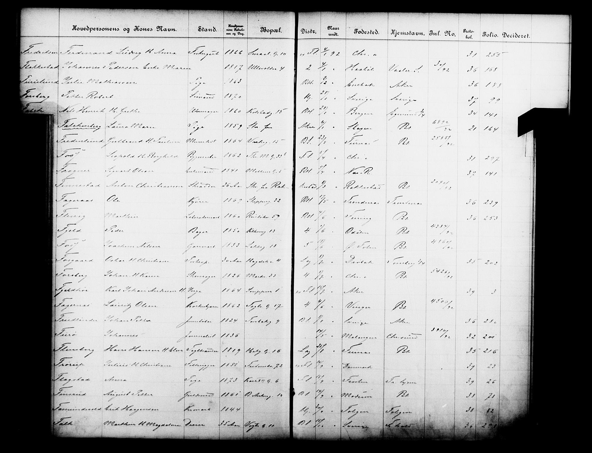 OBA, Fattigvesenet, Fb/L0012: Hjemstavnsregister, 1892, s. 45