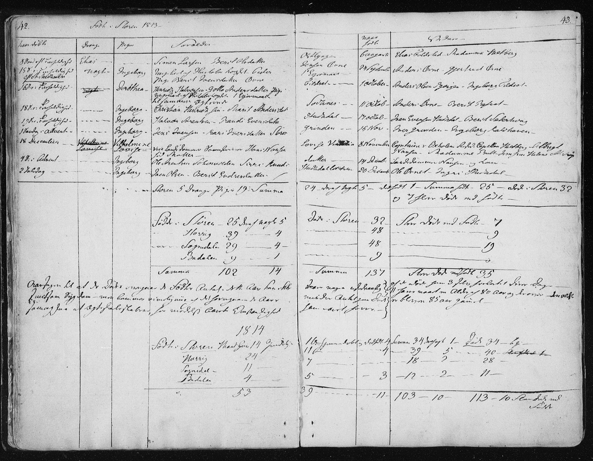 SAT, Ministerialprotokoller, klokkerbøker og fødselsregistre - Sør-Trøndelag, 687/L0992: Ministerialbok nr. 687A03 /1, 1788-1815, s. 42-43