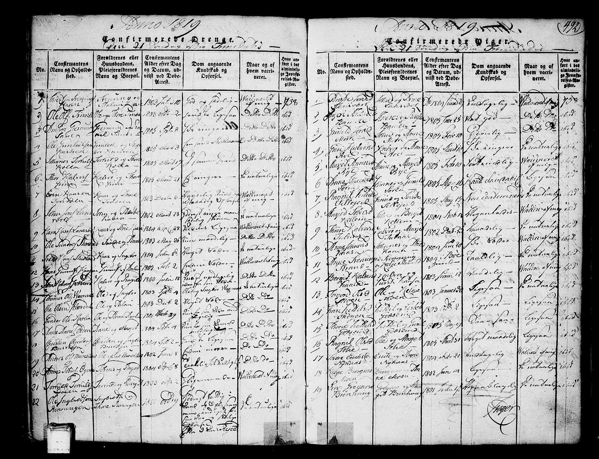 SAKO, Heddal kirkebøker, F/Fa/L0005: Ministerialbok nr. I 5, 1814-1837, s. 491-492