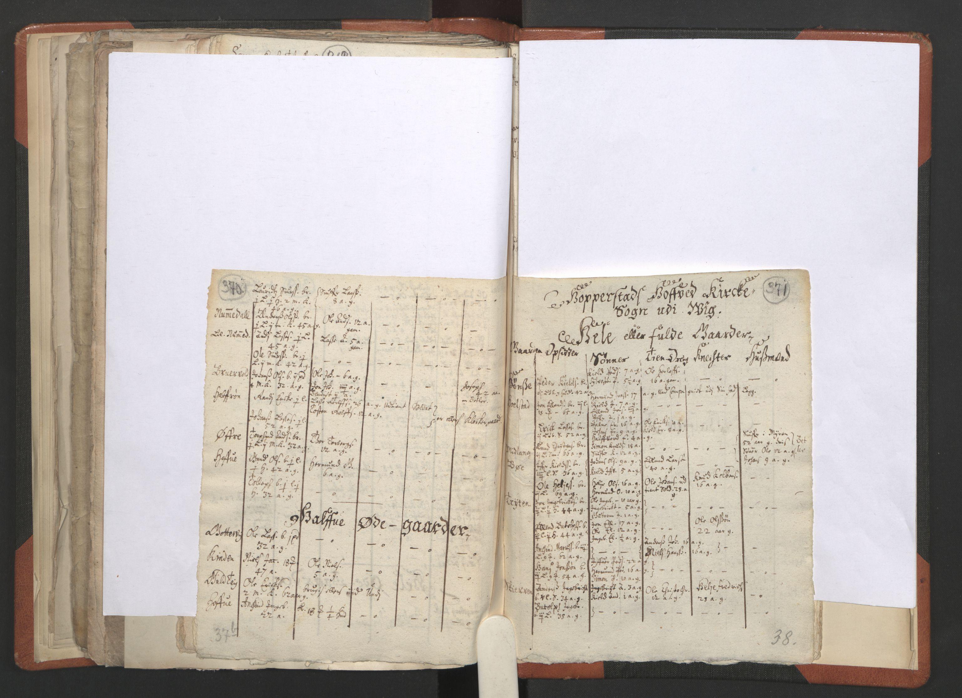 RA, Sogneprestenes manntall 1664-1666, nr. 23: Sogn prosti, 1664-1666, s. 370-371