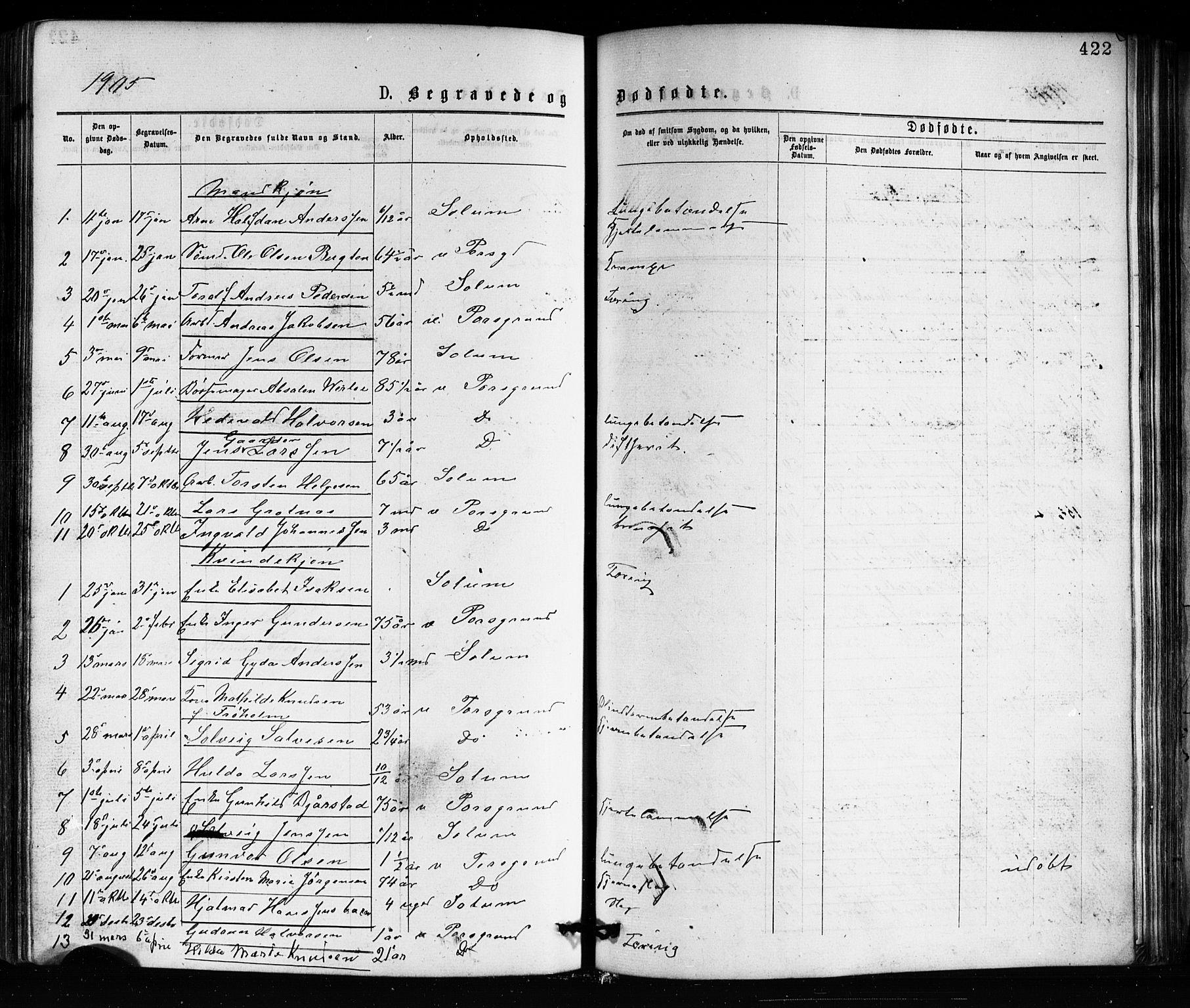 SAKO, Porsgrunn kirkebøker , G/Ga/L0003: Klokkerbok nr. I 3, 1877-1915, s. 422