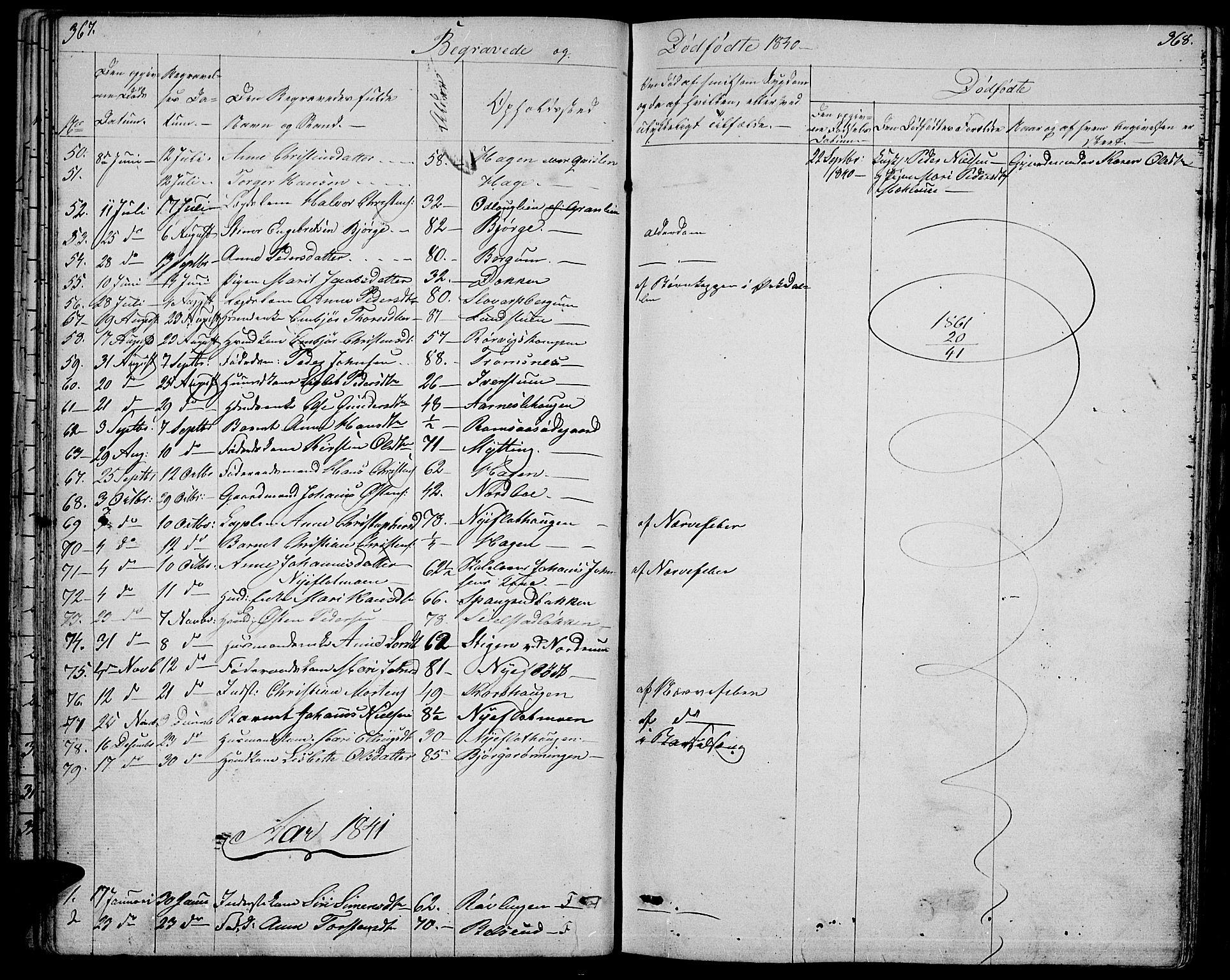 SAH, Ringebu prestekontor, Klokkerbok nr. 2, 1839-1853, s. 367-368