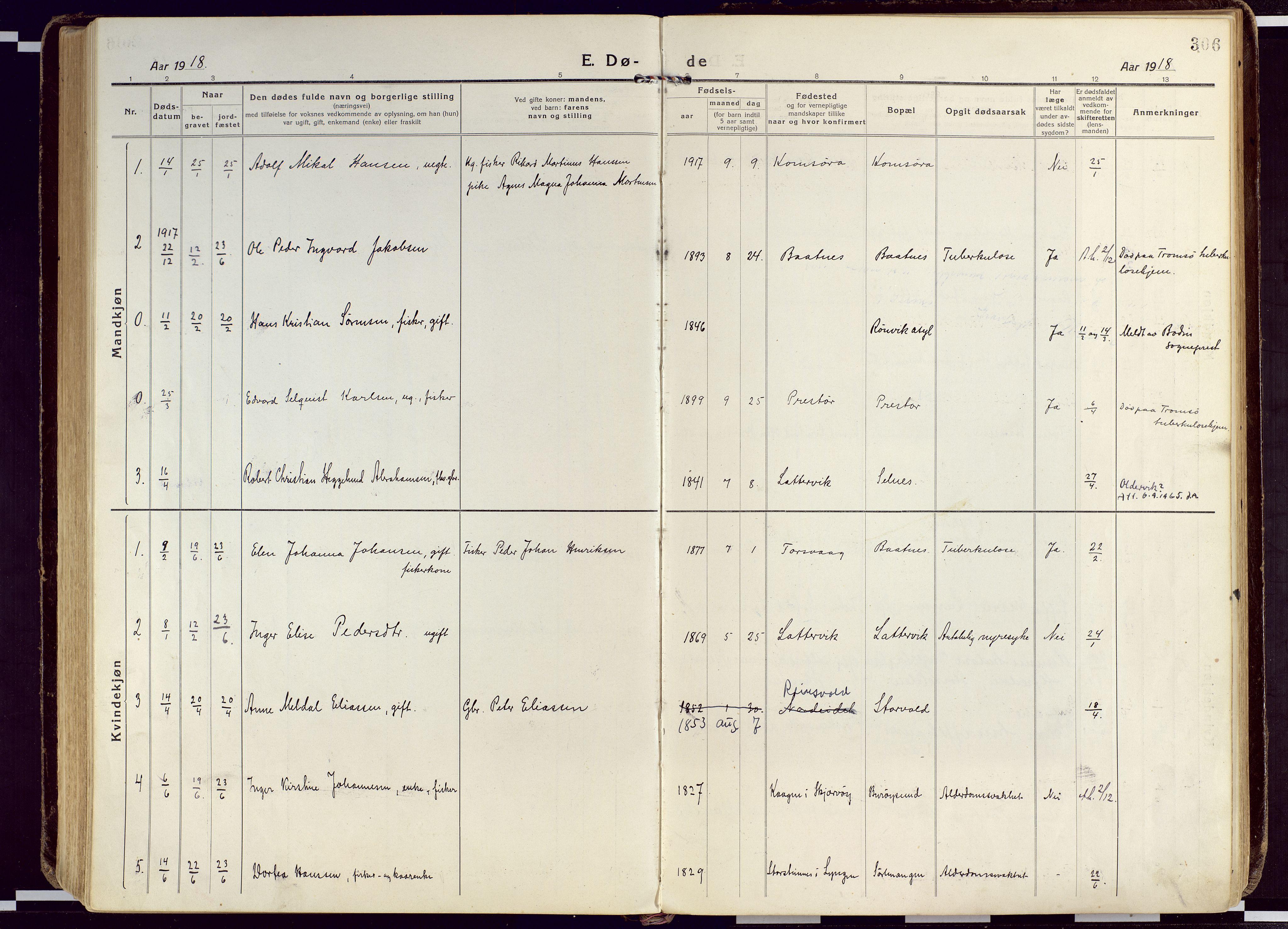 SATØ, Karlsøy sokneprestembete, Ministerialbok nr. 15, 1918-1929, s. 306