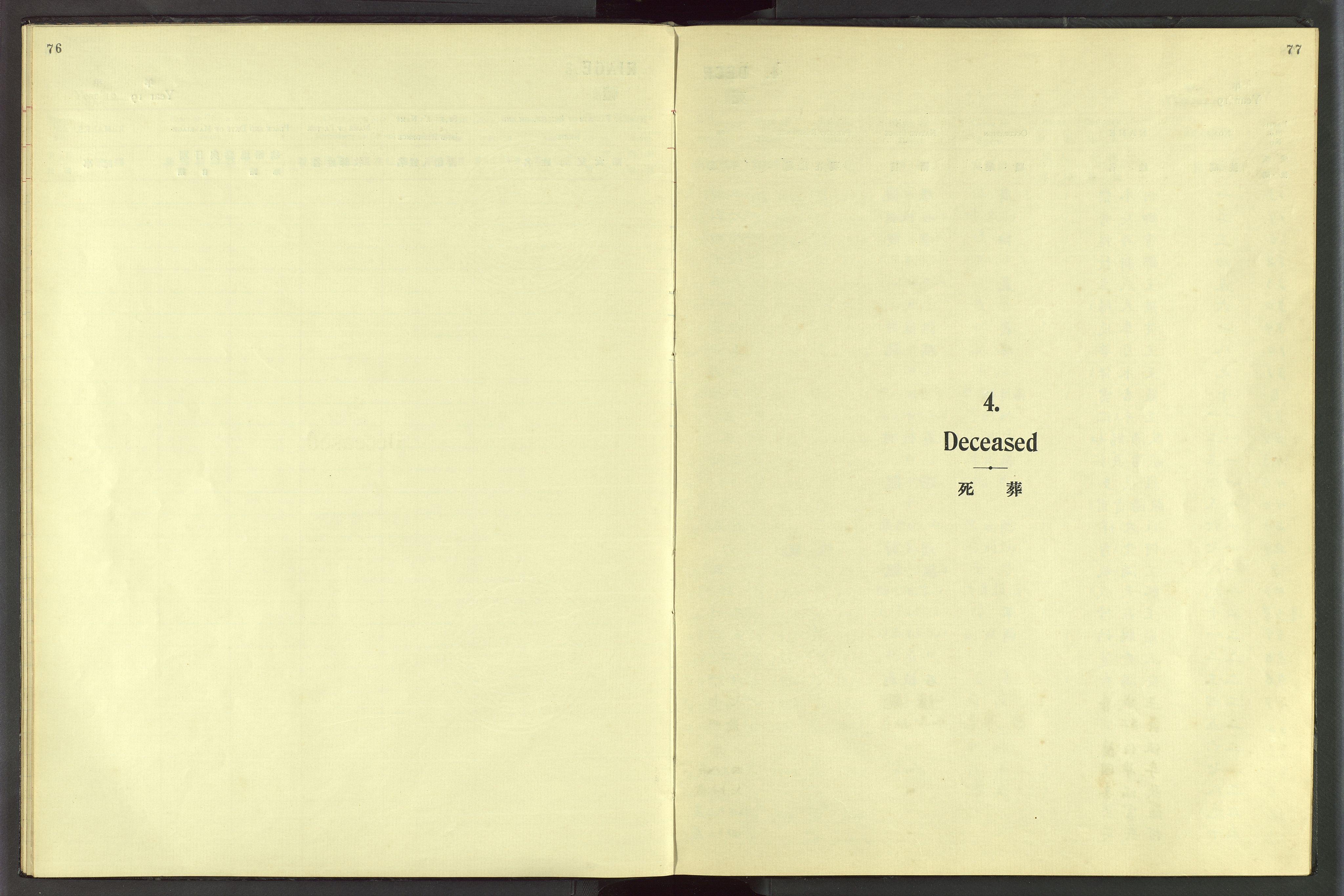 VID, Det Norske Misjonsselskap - utland - Kina (Hunan), Dm/L0055: Ministerialbok nr. 93, 1921-1948, s. 76-77