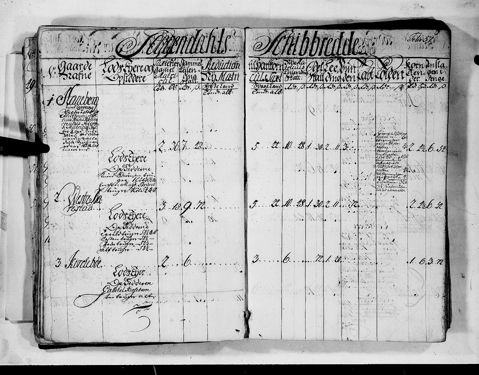 RA, Rentekammeret inntil 1814, Realistisk ordnet avdeling, N/Nb/Nbf/L0132: Jæren og Dalane matrikkelprotokoll, 1723, s. 56b-57a