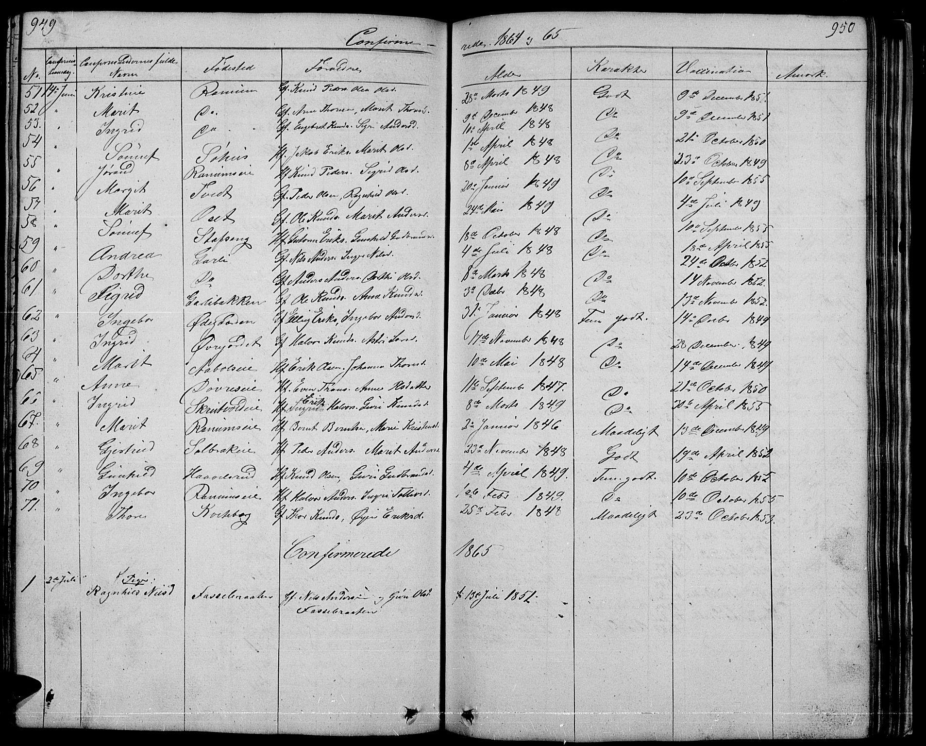 SAH, Nord-Aurdal prestekontor, Klokkerbok nr. 1, 1834-1887, s. 949-950