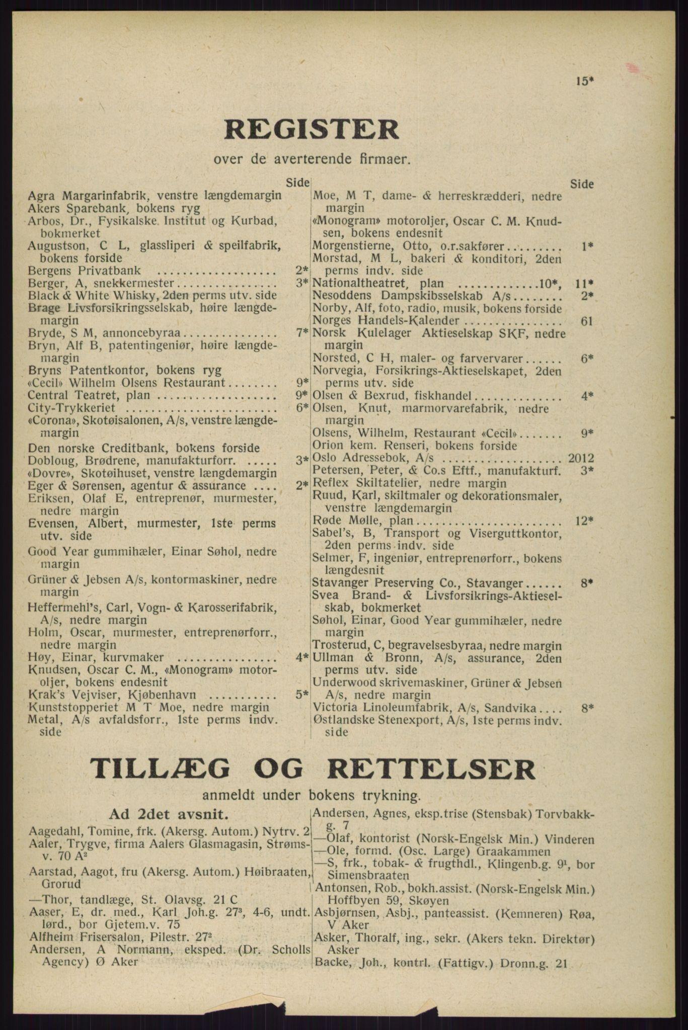RA, Oslo adressebok (publikasjon)*, 1929, s. 15