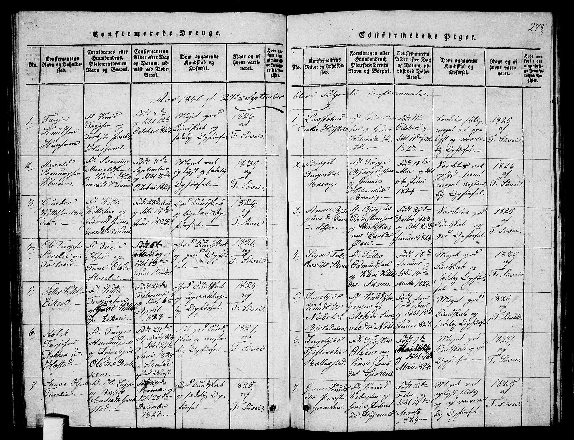 SAKO, Fyresdal kirkebøker, G/Ga/L0001: Klokkerbok nr. I 1, 1816-1840, s. 278