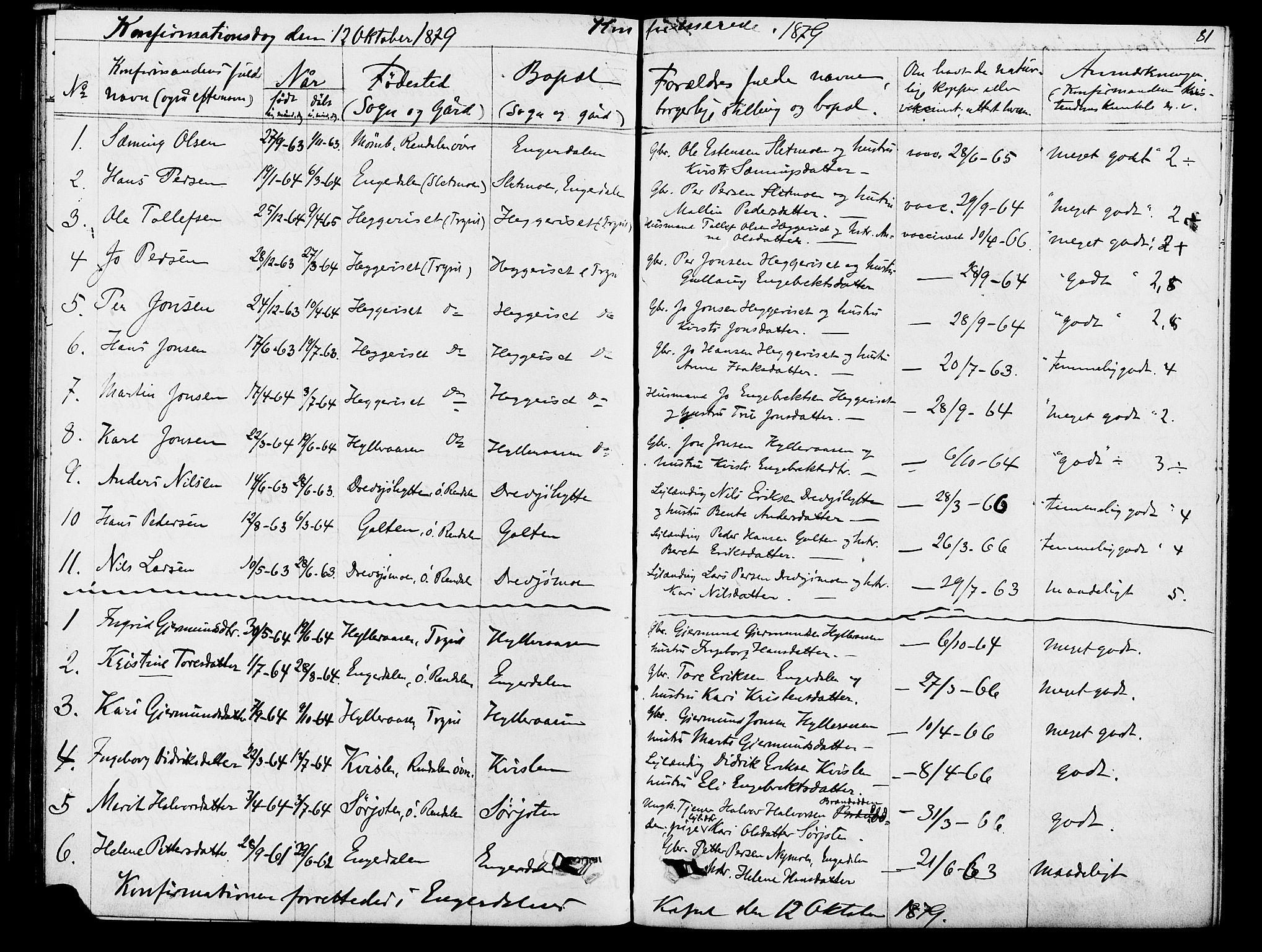 SAH, Rendalen prestekontor, H/Ha/Hab/L0002: Klokkerbok nr. 2, 1858-1880, s. 81