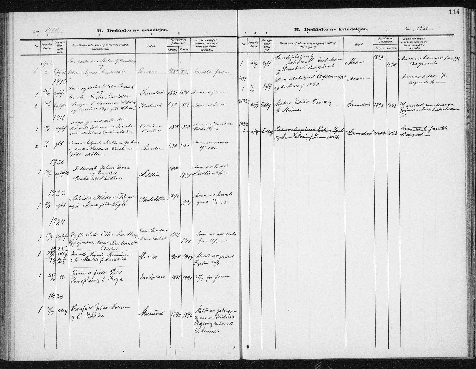 SAT, Ministerialprotokoller, klokkerbøker og fødselsregistre - Sør-Trøndelag, 617/L0431: Klokkerbok nr. 617C02, 1910-1936, s. 114