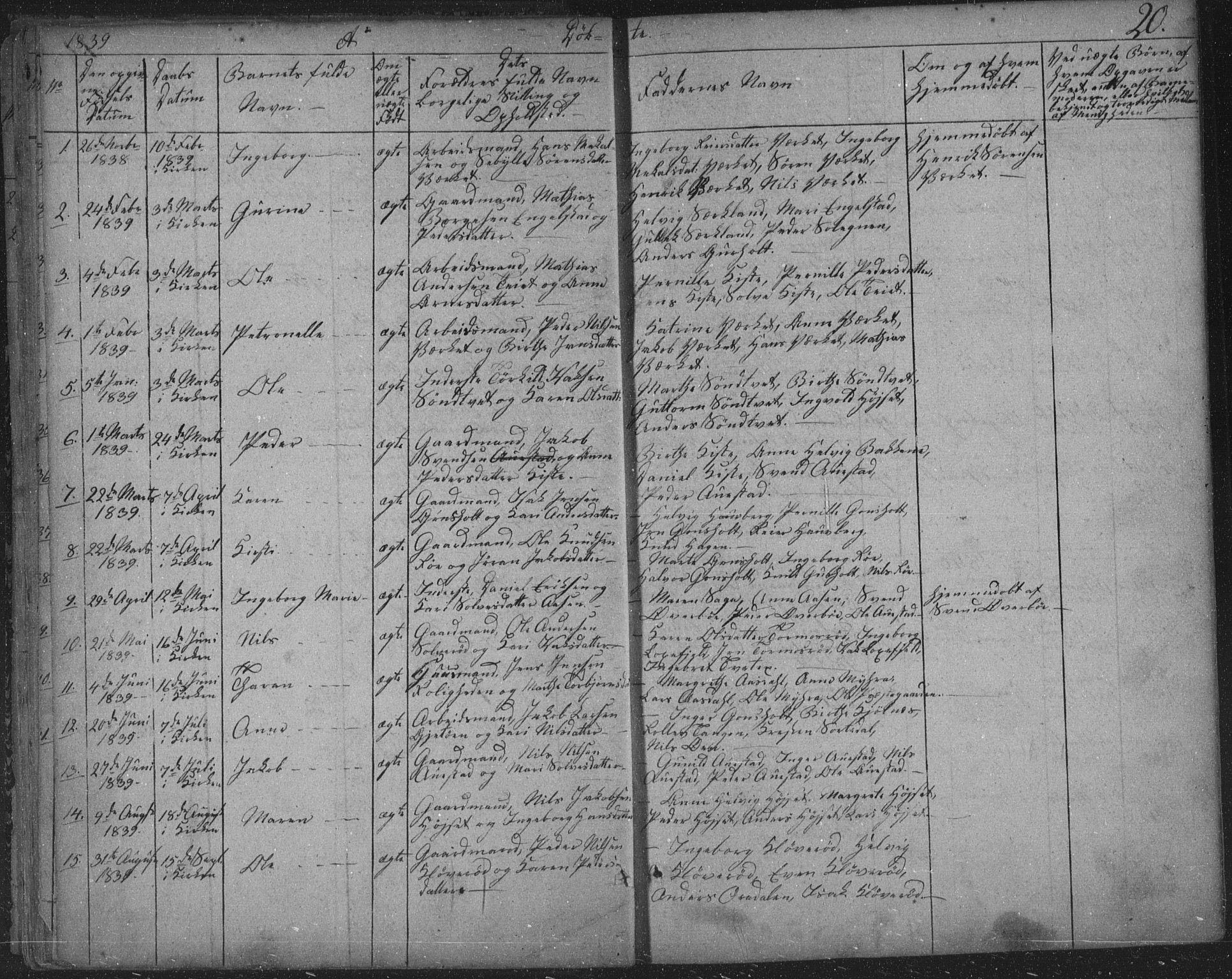 SAKO, Siljan kirkebøker, F/Fa/L0001: Ministerialbok nr. 1, 1831-1870, s. 20