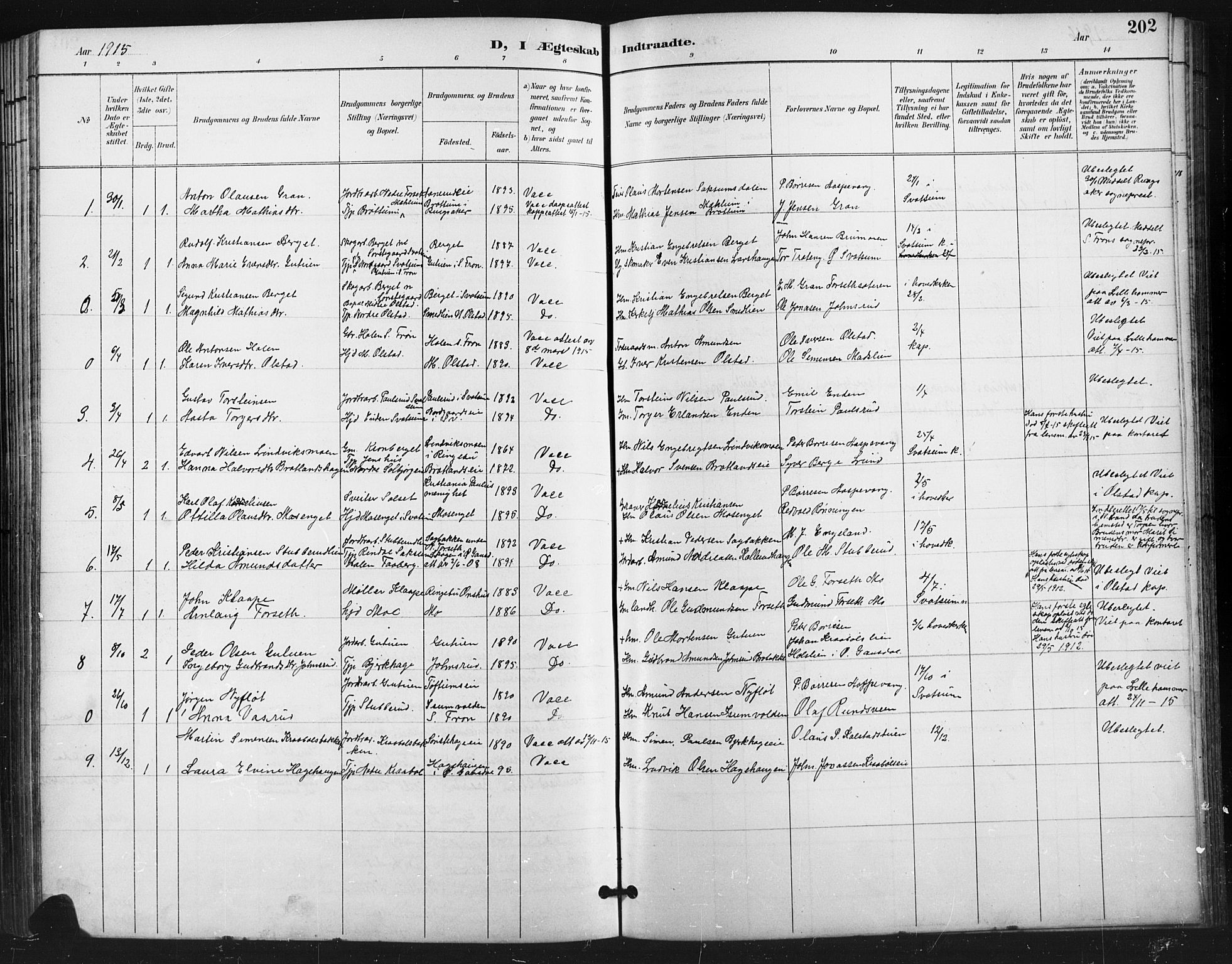 SAH, Vestre Gausdal prestekontor, Klokkerbok nr. 3, 1896-1925, s. 202