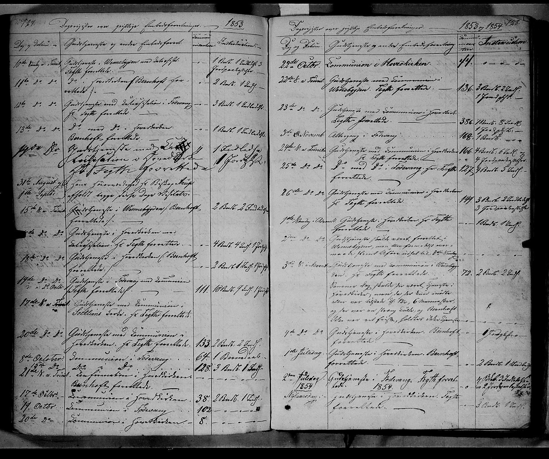 SAH, Ringebu prestekontor, Ministerialbok nr. 6, 1848-1859, s. 727-728