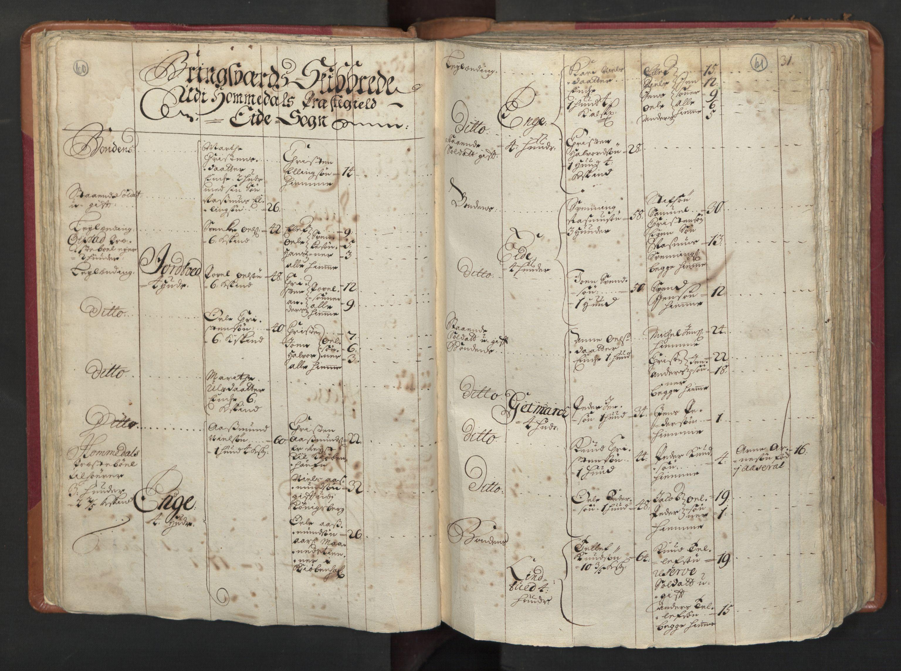 RA, Manntallet 1701, nr. 3: Nedenes fogderi, 1701, s. 60-61