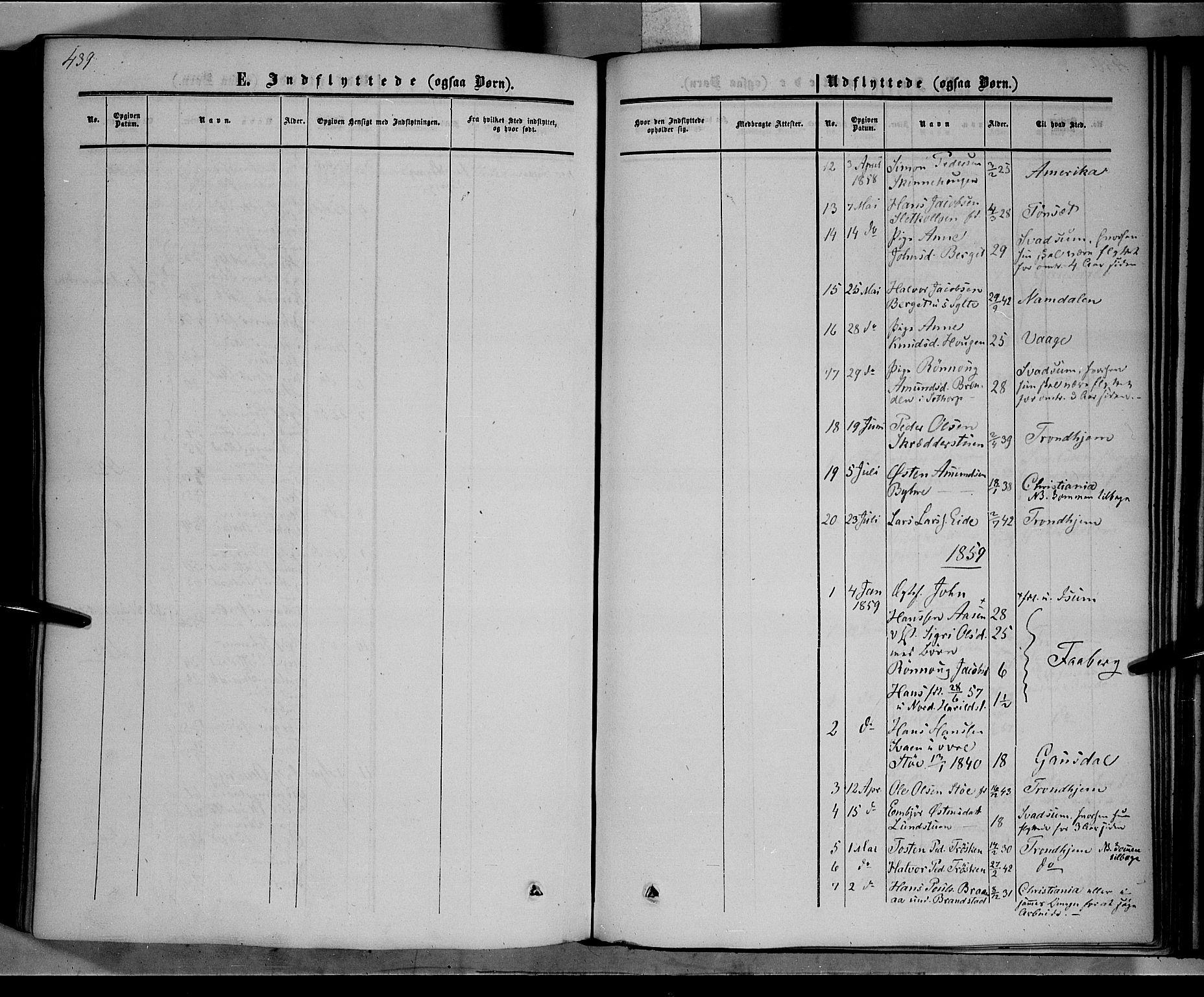 SAH, Nord-Fron prestekontor, Ministerialbok nr. 1, 1851-1864, s. 439
