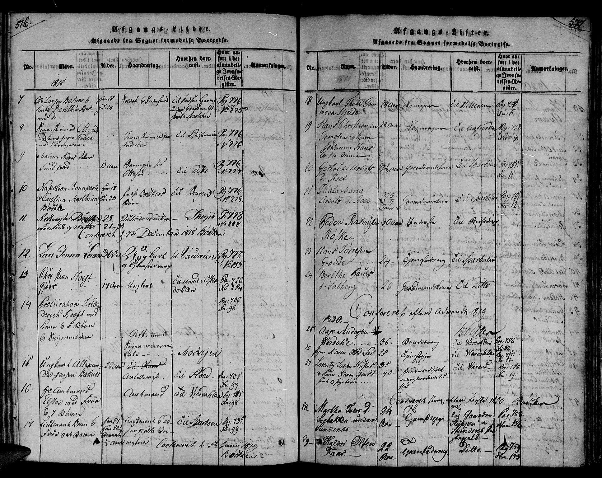 SAT, Ministerialprotokoller, klokkerbøker og fødselsregistre - Nord-Trøndelag, 730/L0275: Ministerialbok nr. 730A04, 1816-1822, s. 576-577
