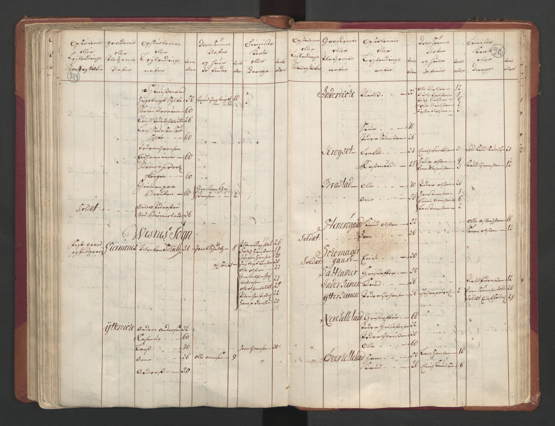 RA, Manntallet 1701, nr. 11: Nordmøre fogderi og Romsdal fogderi, 1701, s. 214-215