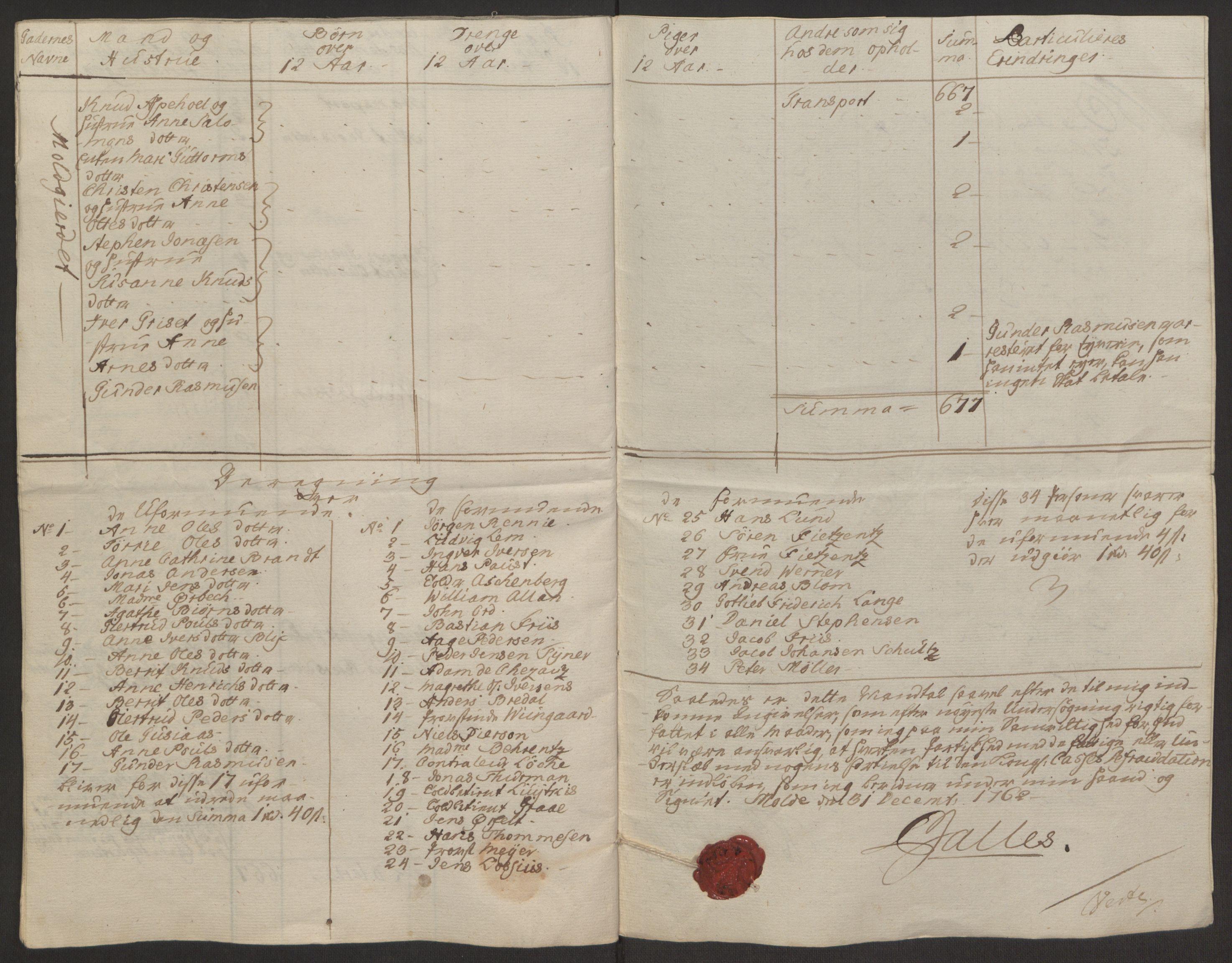 RA, Rentekammeret inntil 1814, Reviderte regnskaper, Byregnskaper, R/Rq/L0487: [Q1] Kontribusjonsregnskap, 1762-1772, s. 26