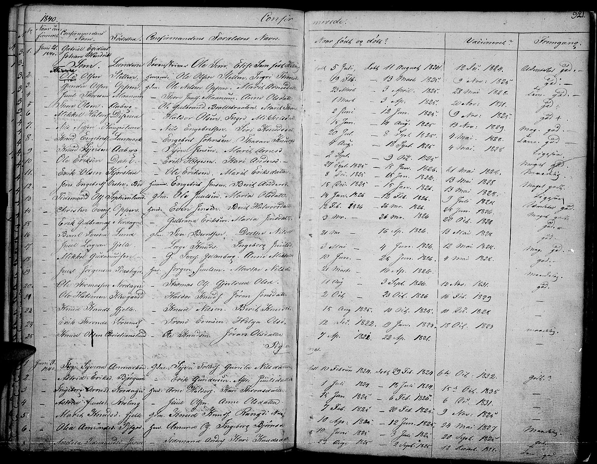 SAH, Nord-Aurdal prestekontor, Ministerialbok nr. 3, 1828-1841, s. 321