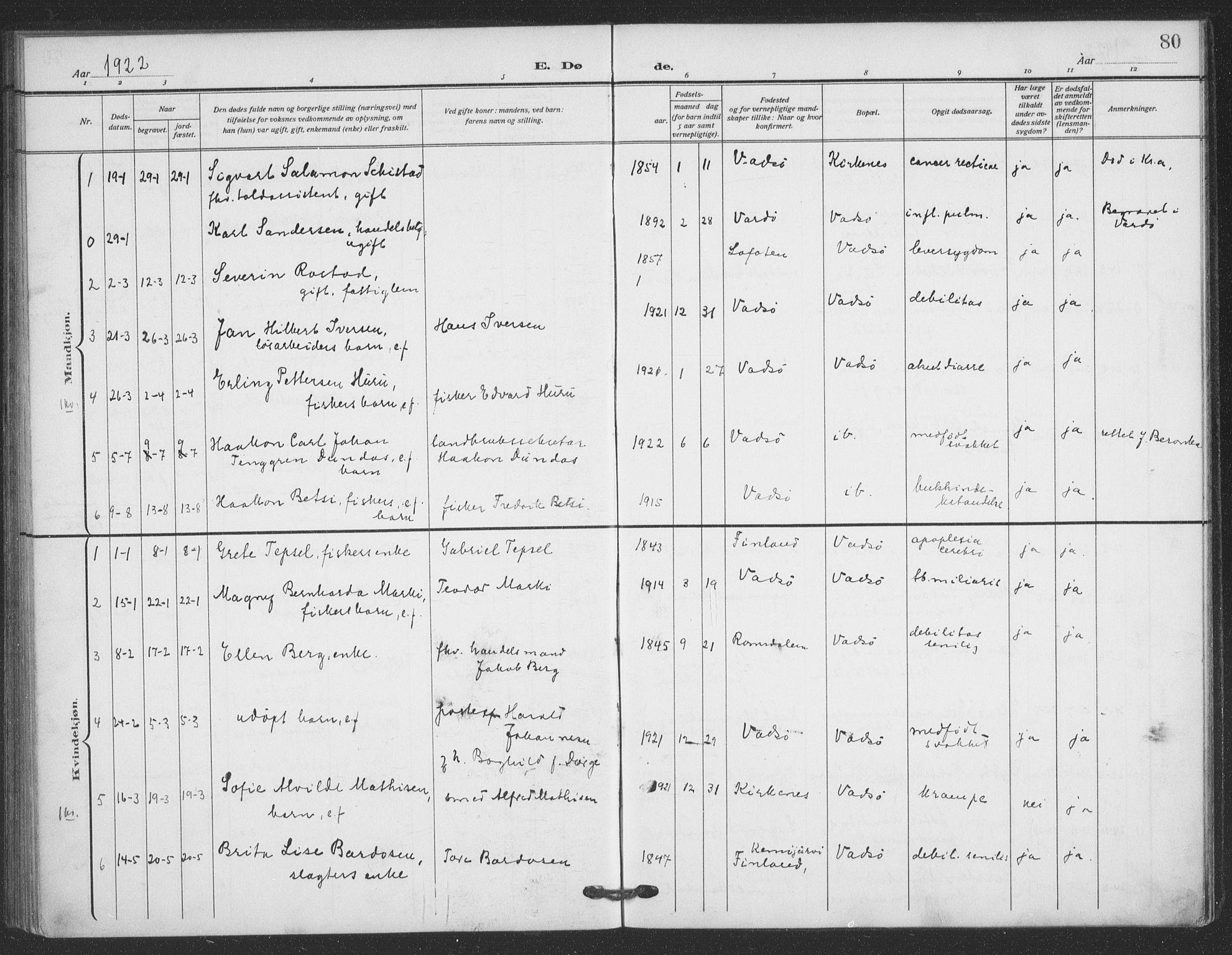 SATØ, Vadsø sokneprestkontor, H/Ha/L0008kirke: Ministerialbok nr. 8, 1912-1930, s. 80