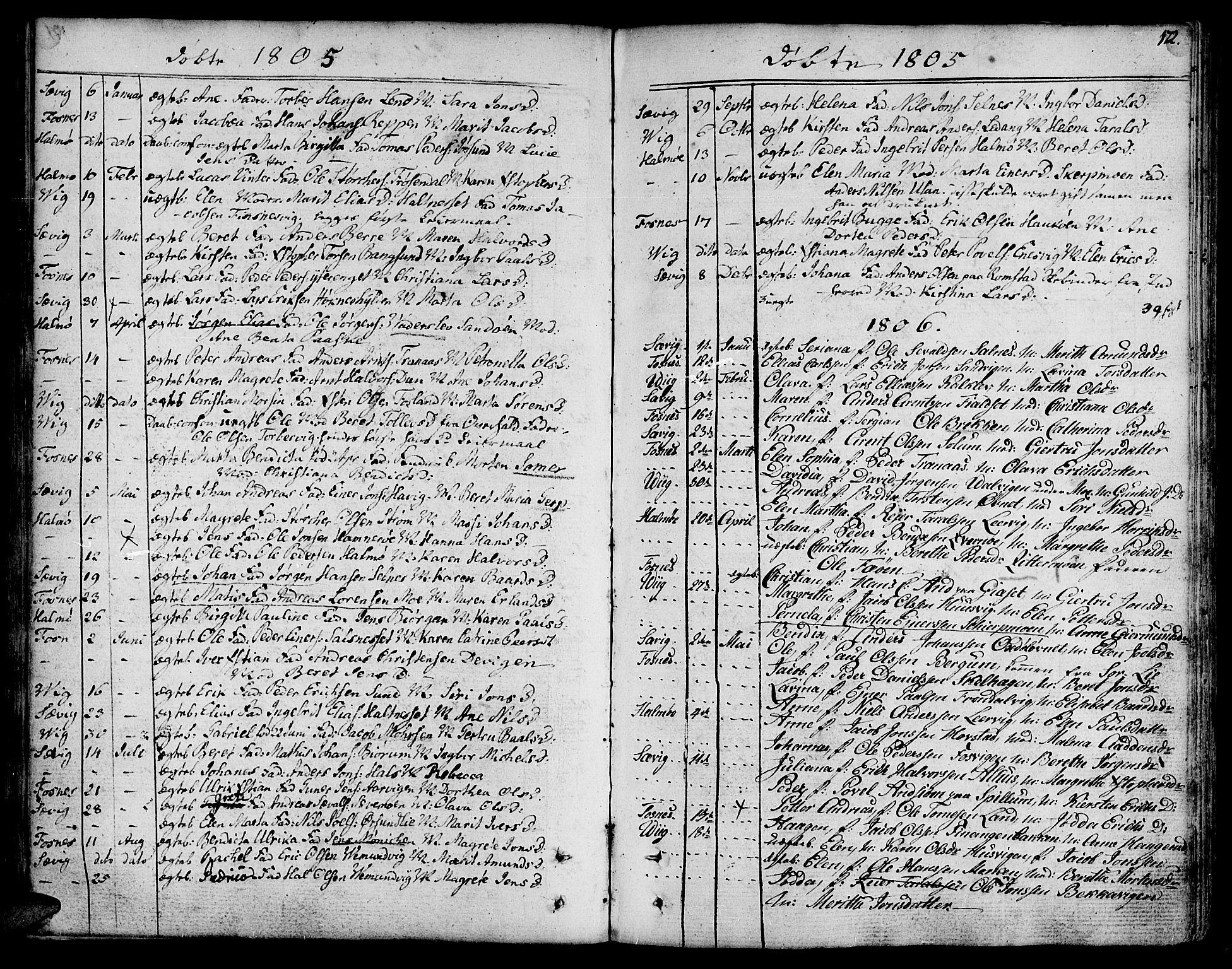SAT, Ministerialprotokoller, klokkerbøker og fødselsregistre - Nord-Trøndelag, 773/L0608: Ministerialbok nr. 773A02, 1784-1816, s. 172