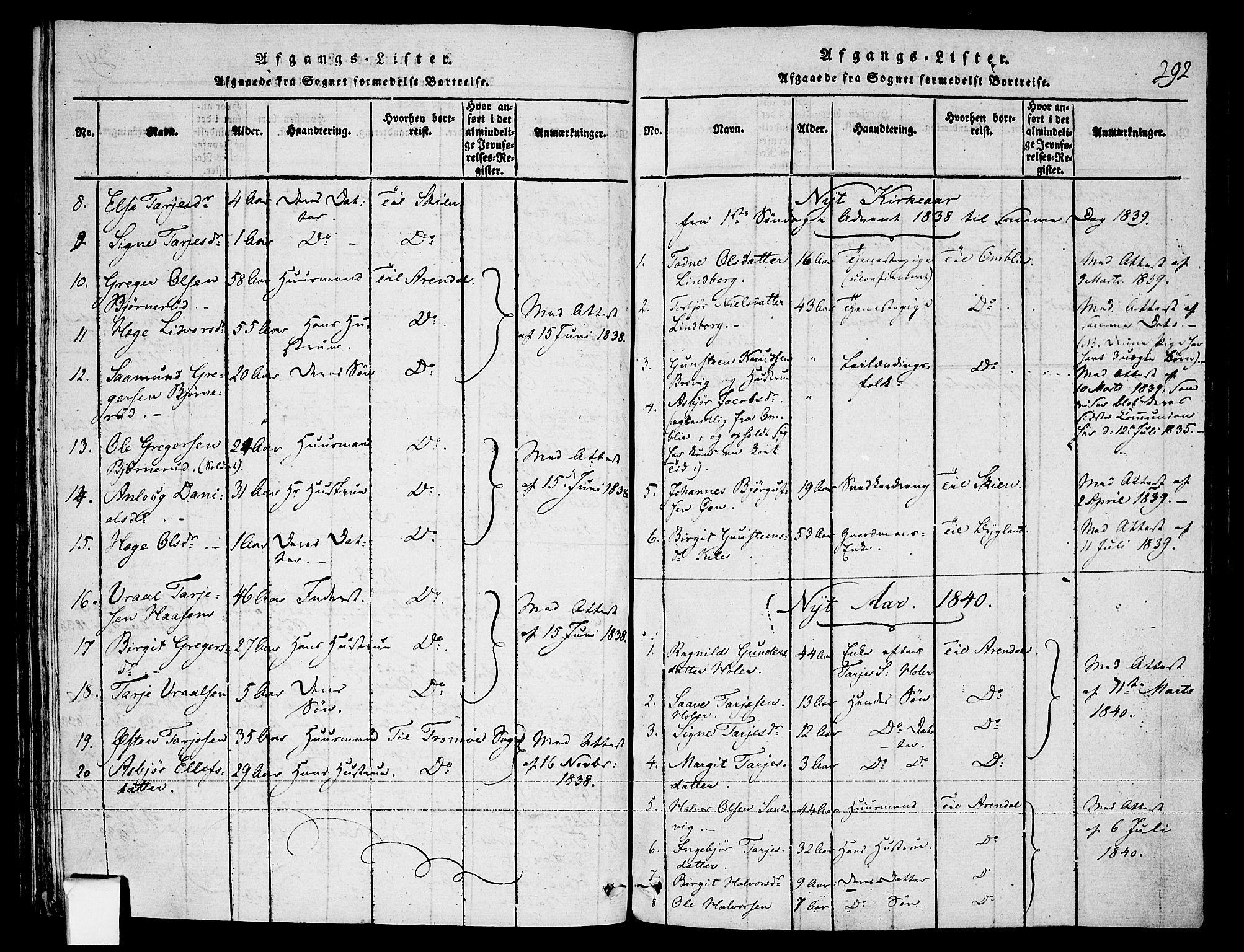 SAKO, Fyresdal kirkebøker, F/Fa/L0003: Ministerialbok nr. I 3, 1815-1840, s. 292