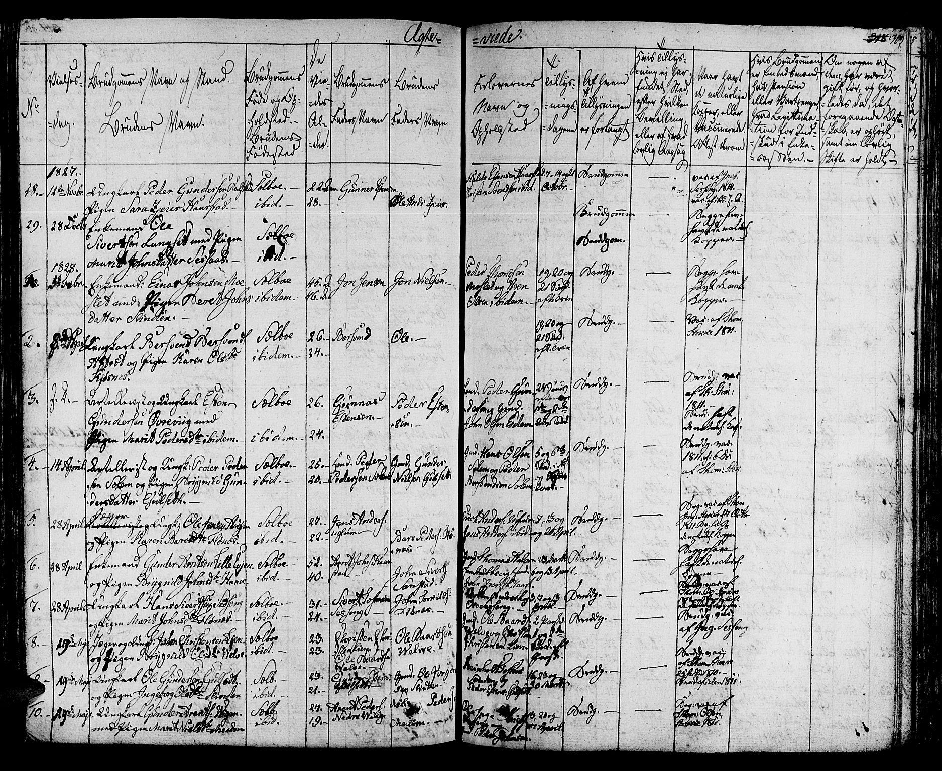 SAT, Ministerialprotokoller, klokkerbøker og fødselsregistre - Sør-Trøndelag, 695/L1143: Ministerialbok nr. 695A05 /1, 1824-1842, s. 309