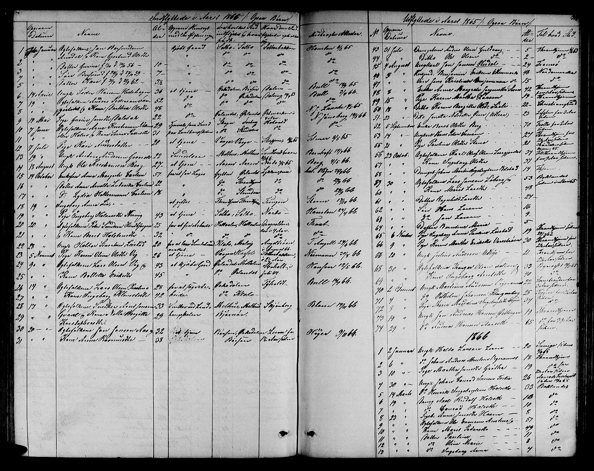 SAT, Ministerialprotokoller, klokkerbøker og fødselsregistre - Sør-Trøndelag, 606/L0311: Klokkerbok nr. 606C07, 1860-1877, s. 311