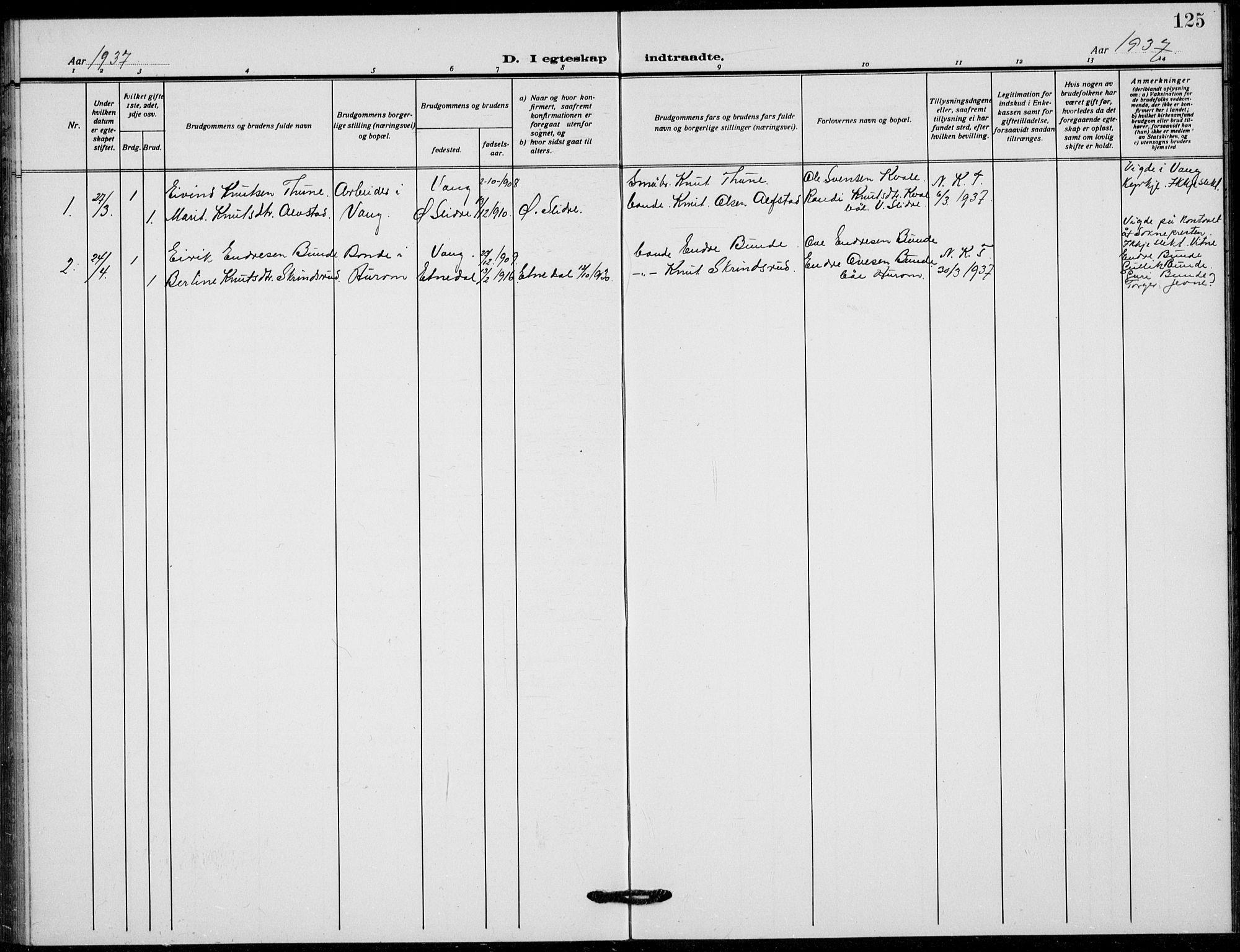 SAH, Vang prestekontor, Valdres, Klokkerbok nr. 12, 1919-1937, s. 125