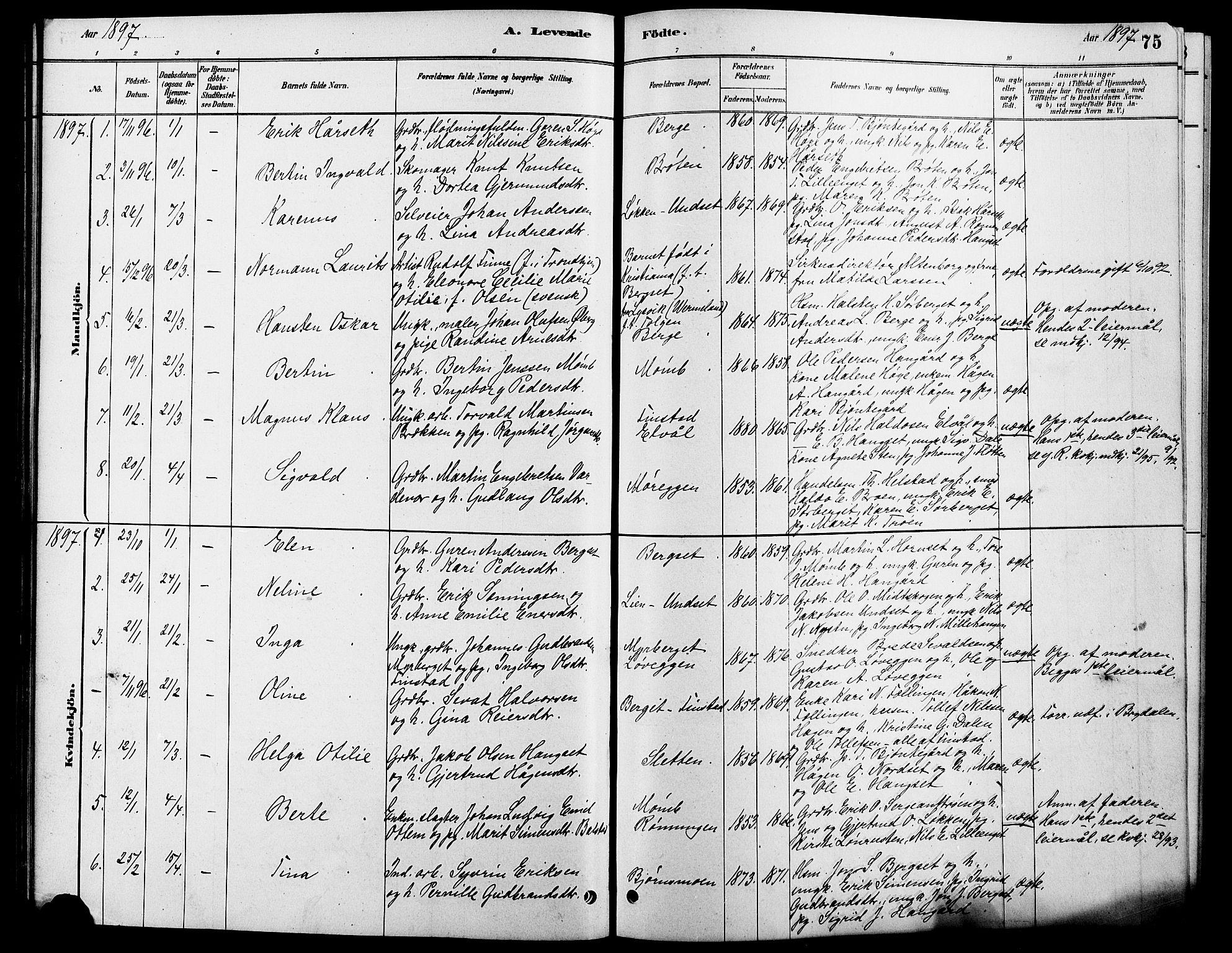 SAH, Rendalen prestekontor, H/Ha/Hab/L0003: Klokkerbok nr. 3, 1879-1904, s. 75